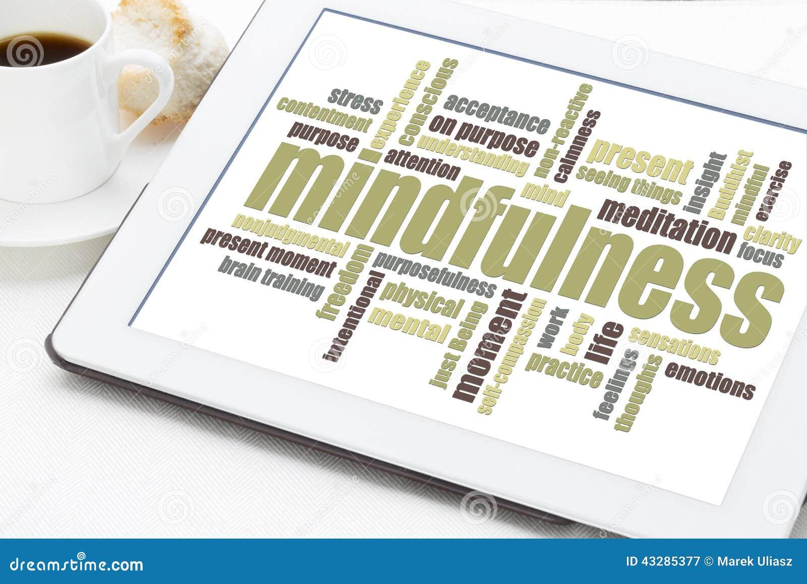Σύννεφο λέξης Mindfulness