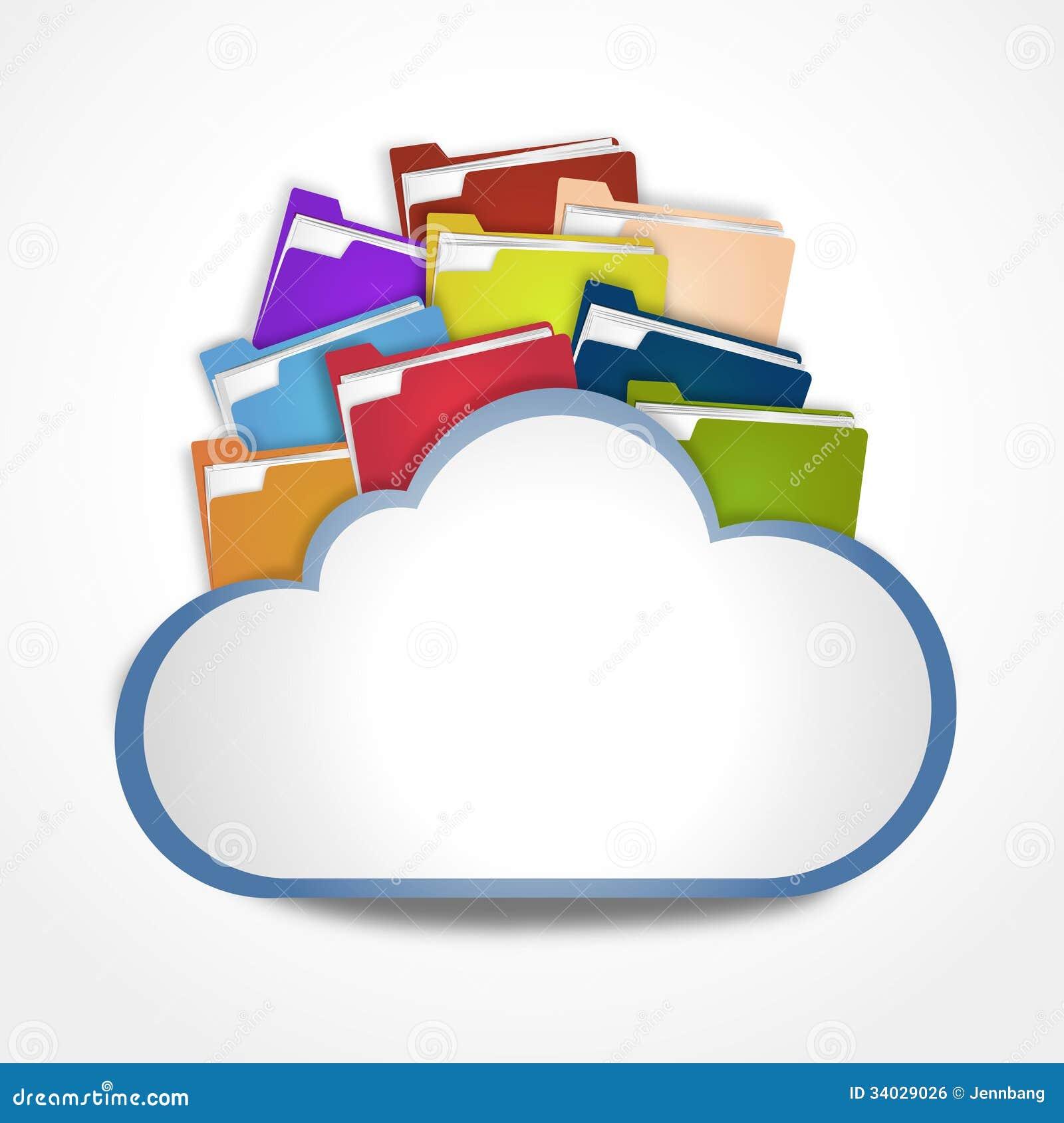 Σύννεφο Διαδικτύου με τα αρχεία