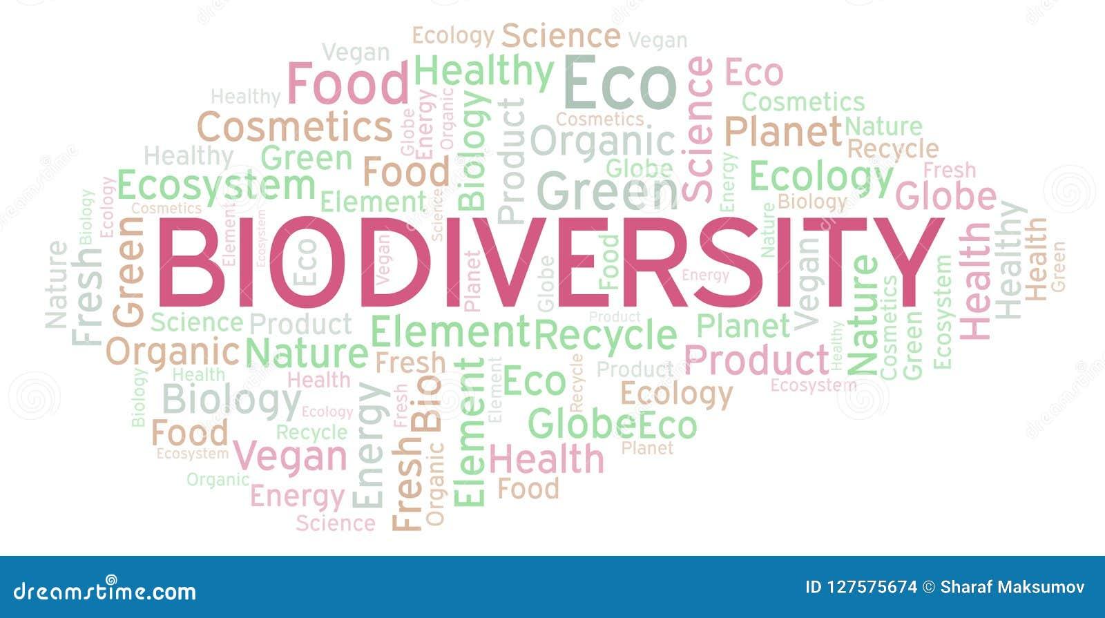 Σύννεφο λέξης βιοποικιλότητας