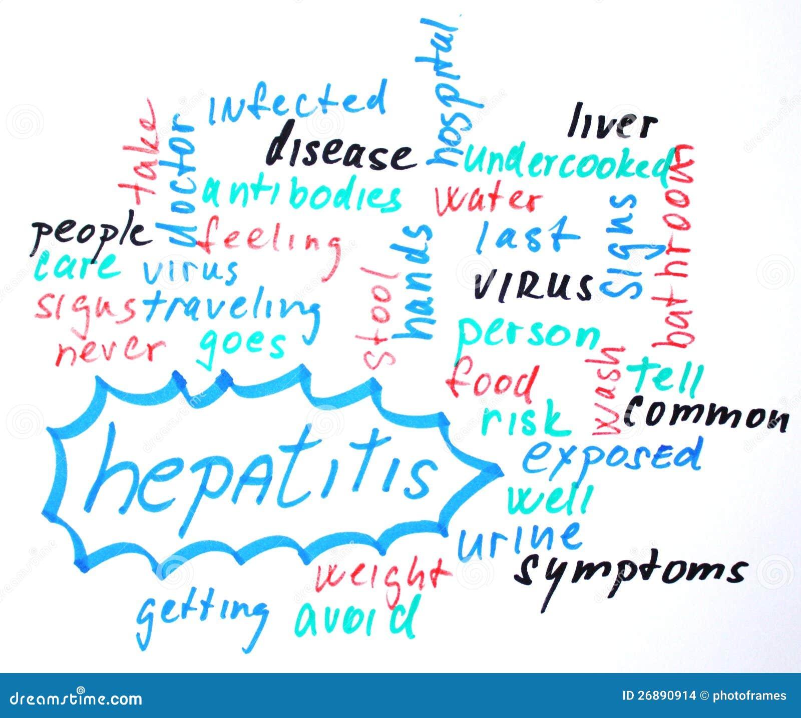 Σύννεφο λέξης ηπατίτιδας