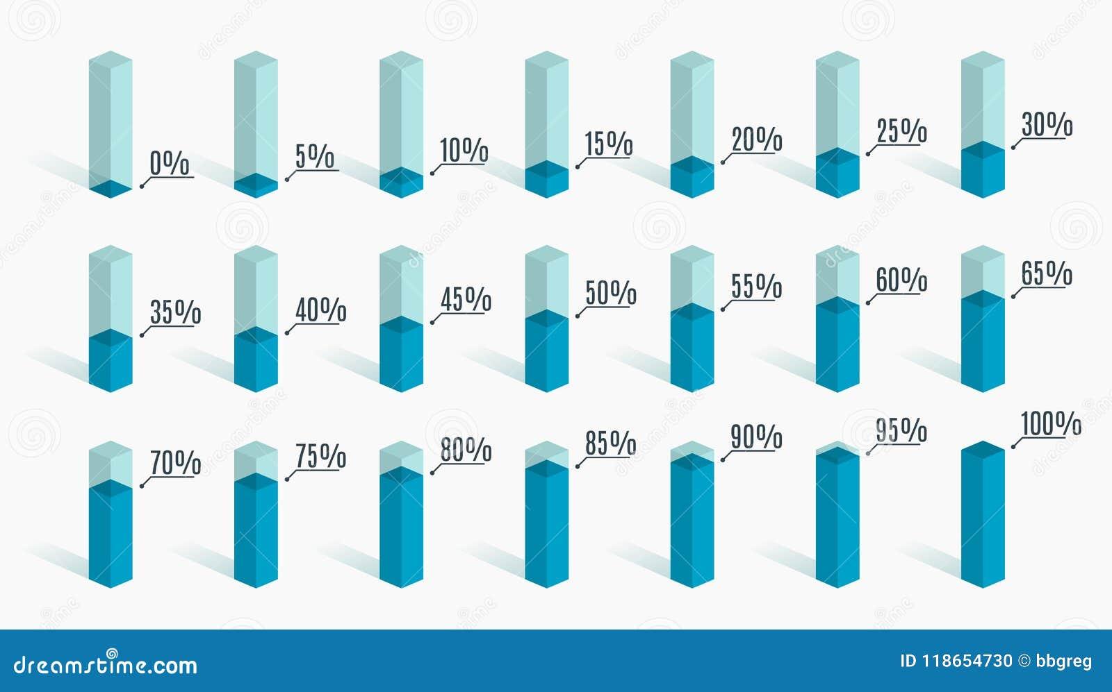 Σύνολο μπλε διαγραμμάτων ποσοστού για το infographics, 0 5 10 15 20 25 30 35 40 45 50 55 60 65 70 75 80 85 90 95 100 τοις εκατό