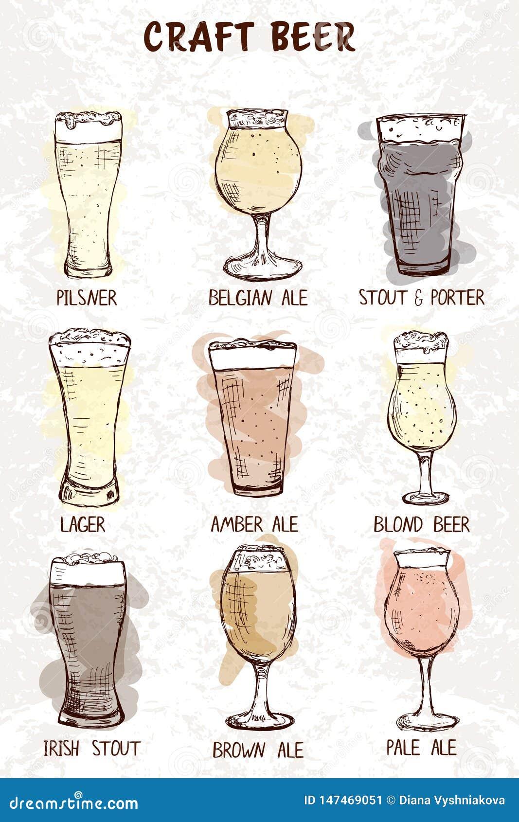Σύνολο συρμένων χέρι τύπων γυαλιών μπύρας