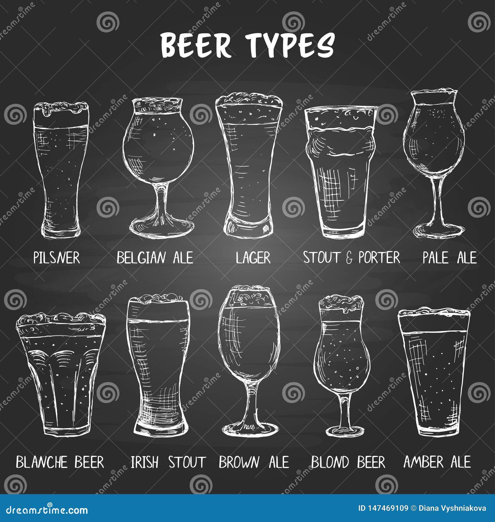 Σύνολο συρμένων χέρι τύπων γυαλιών μπύρας στον πίνακα