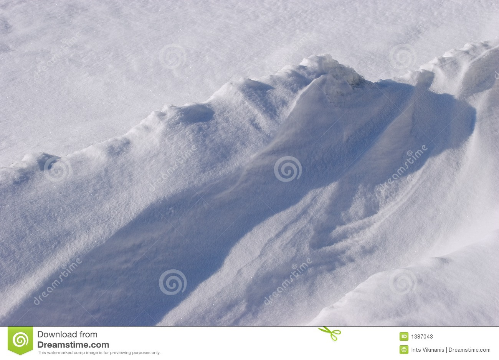 σύσταση χιονιού