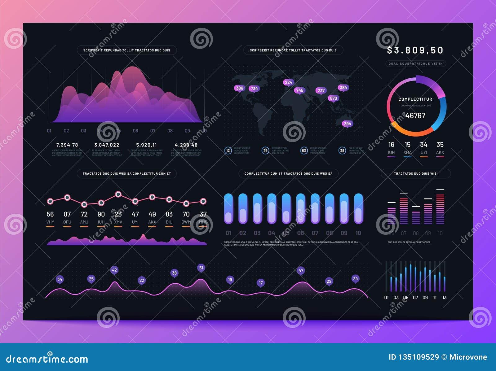 Ταμπλό διεπαφών Επιτροπή πληροφοριών analytics Ux ui με τις γραφικές παραστάσεις χρηματοδότησης, το διάγραμμα πιτών και τα διαγρά