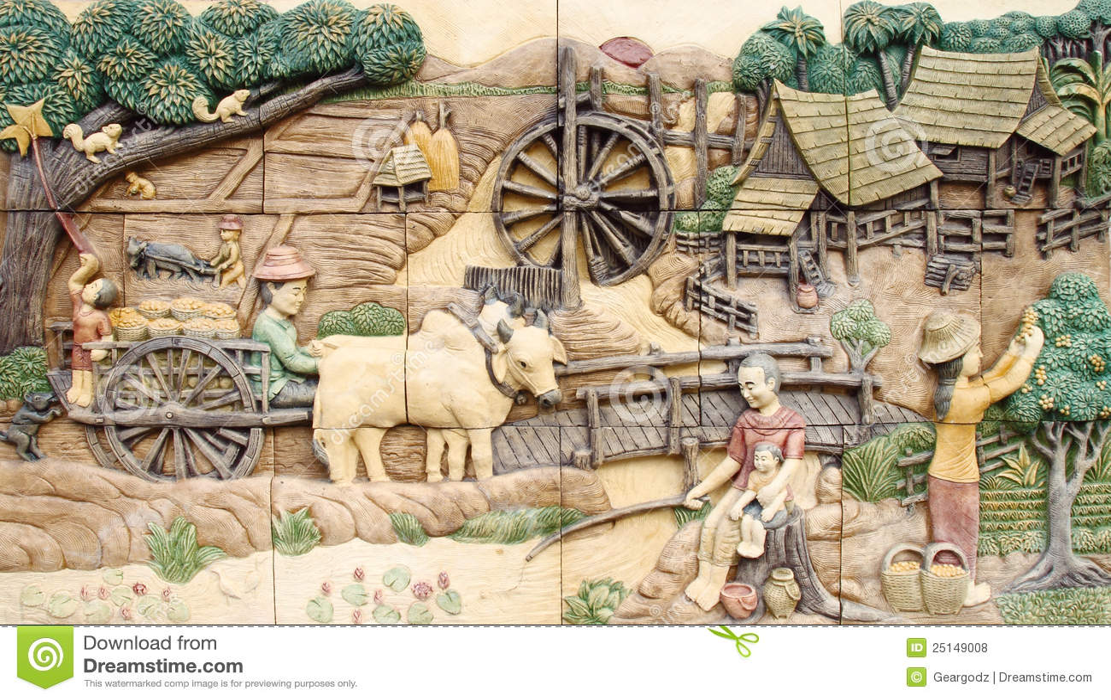 ταϊλανδικός τοίχος ναών στόκων καλλιέργειας εγγενής