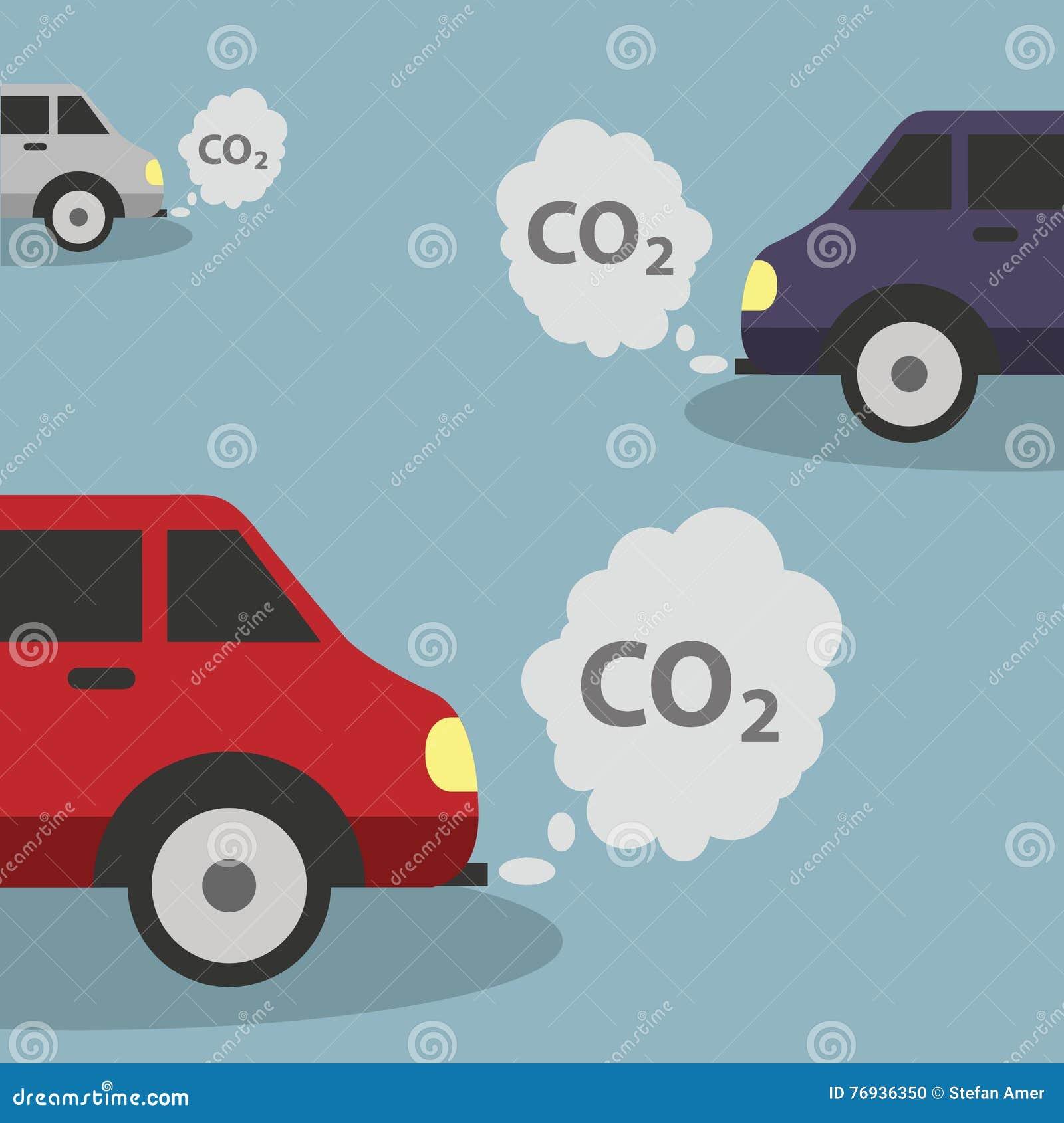 Τα αυτοκίνητα εκπέμπουν το CO2, διοξείδιο του άνθρακα Έννοια των μολυσματικών προϊόντων καύσης απορριμάτων μόλυνσης ζημίας αιθαλο