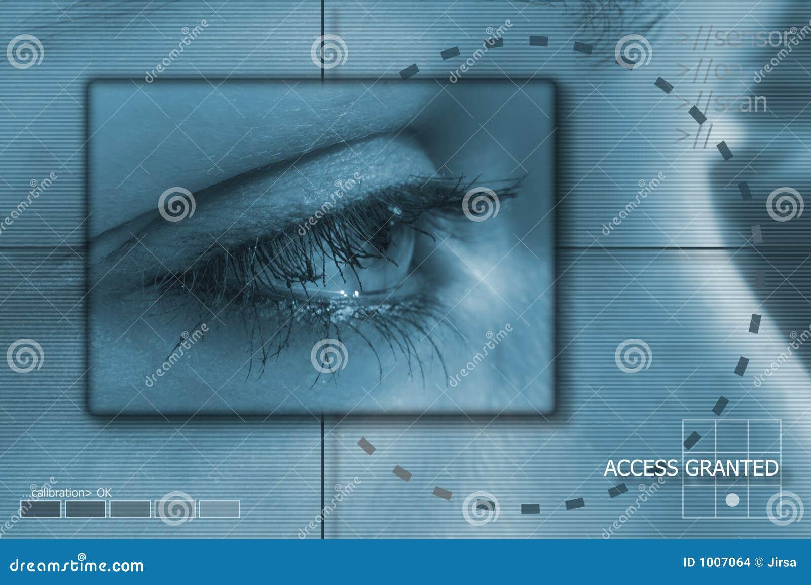 τεχνολογία ματιών