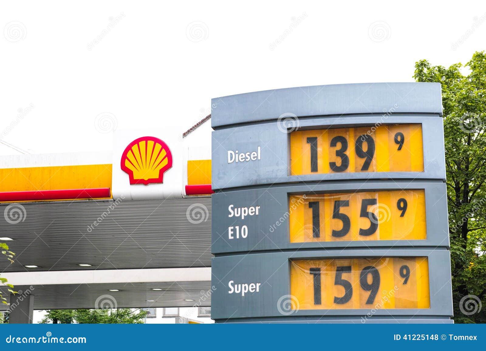 Τιμές του φυσικού αερίου της Shell