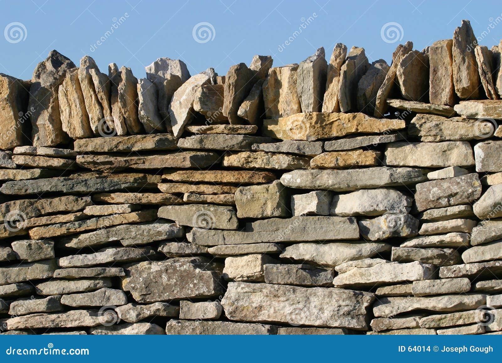τοίχος ξηρών πετρών