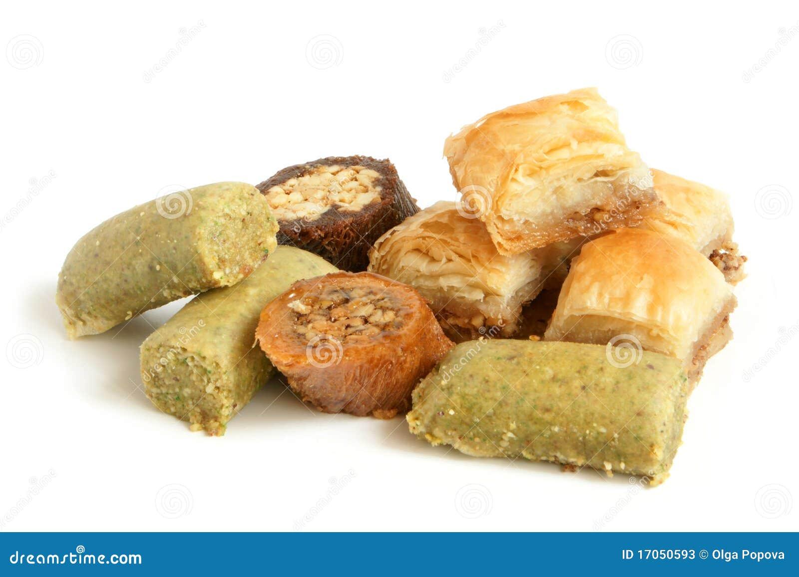 Τούρκος γλυκών