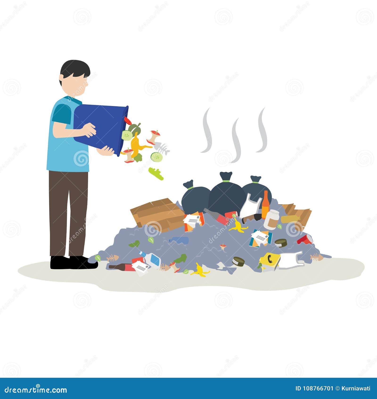 Το άτομο ρίχνει τα απορρίμματα στο σωρό των απορριμάτων