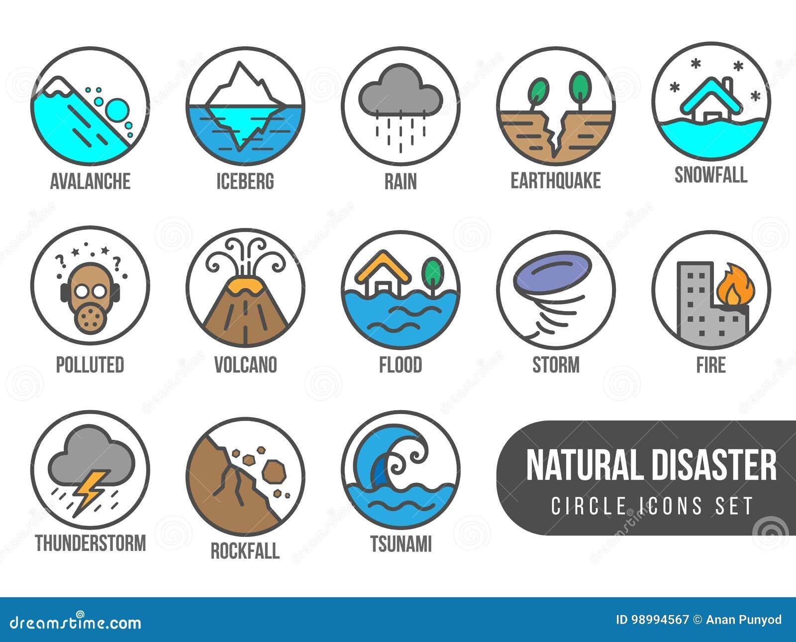 Το βασικό εικονίδιο κύκλων φυσικής καταστροφής έθεσε με παλίρροιας απομονωμένο πλημμύρα διανυσματικό σχέδιο σεισμού ηφαιστείων το