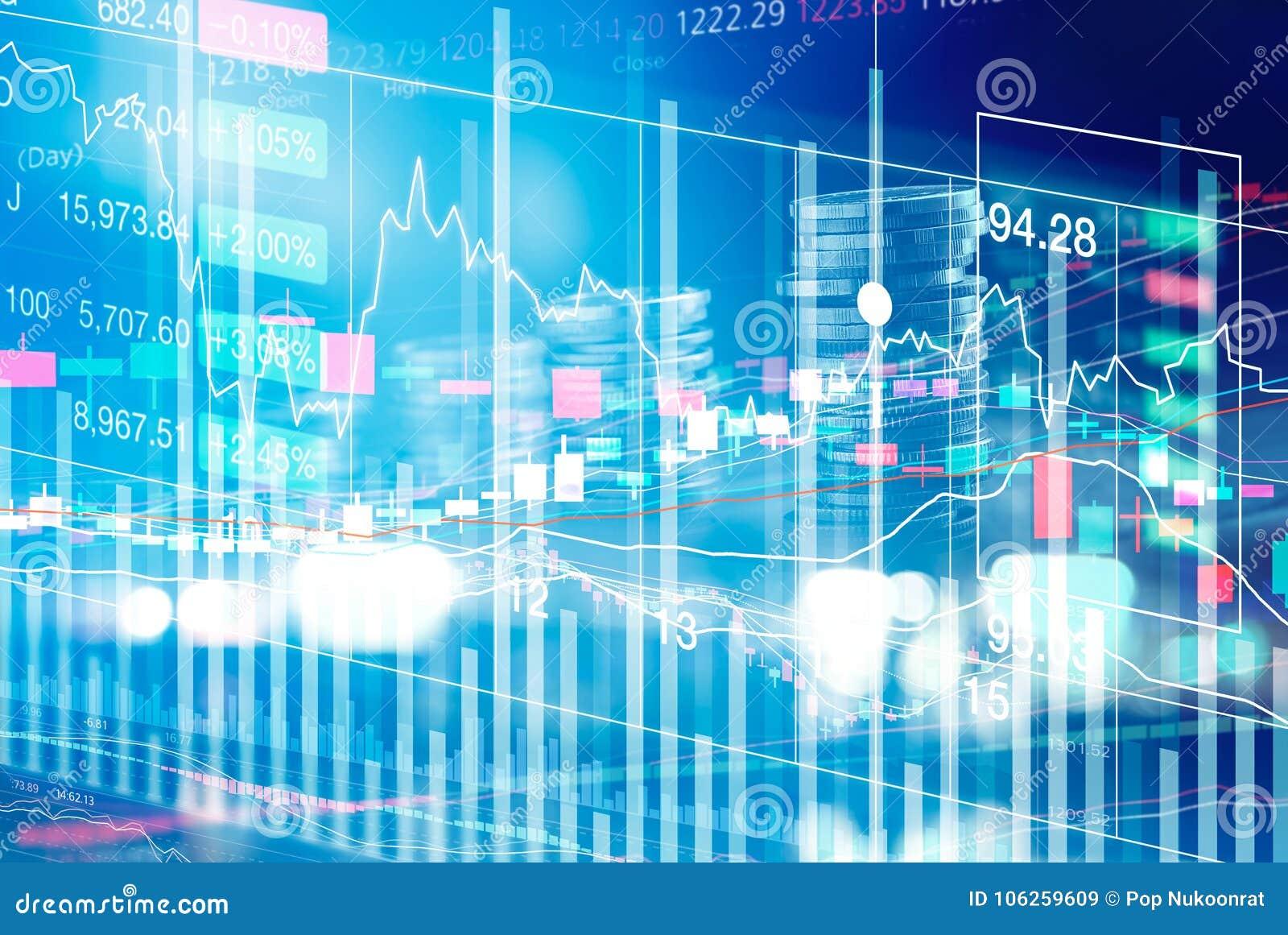 Το διάγραμμα χρηματιστηρίου παρουσιάζει επίδειξη νομίσματος γραφικών παραστάσεων σειρών