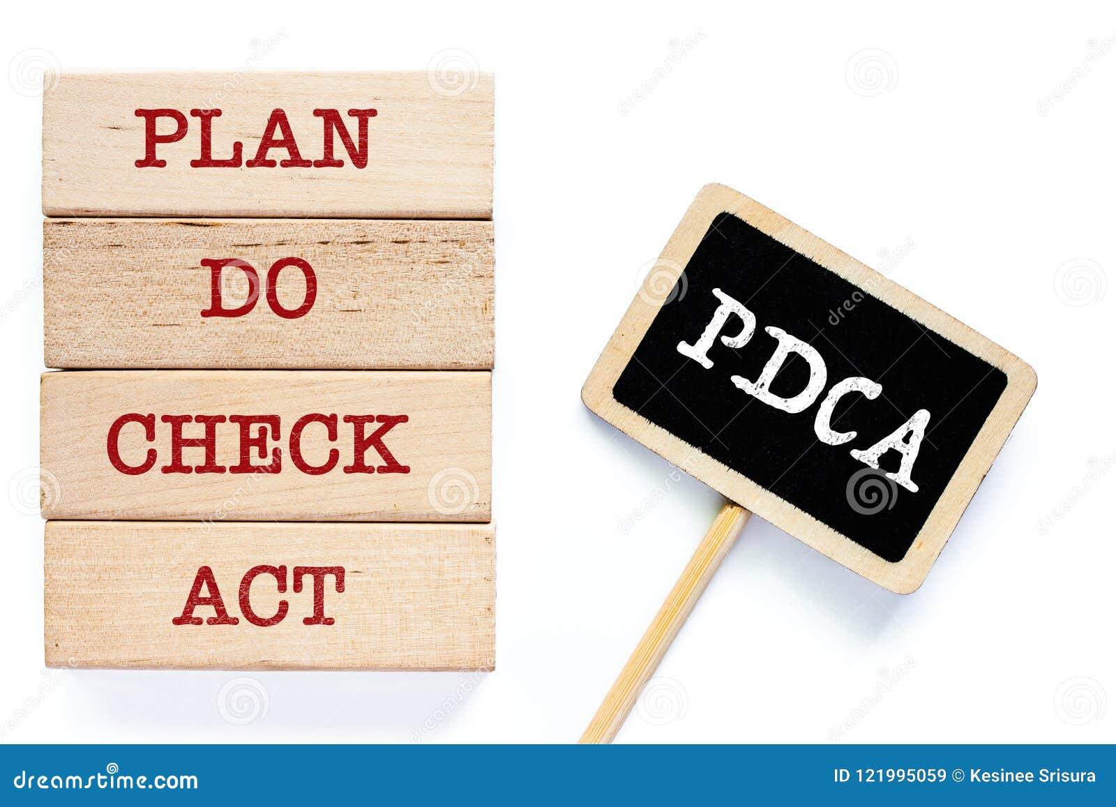 Το ξύλινο παιχνίδι με τις λέξεις για PDCA