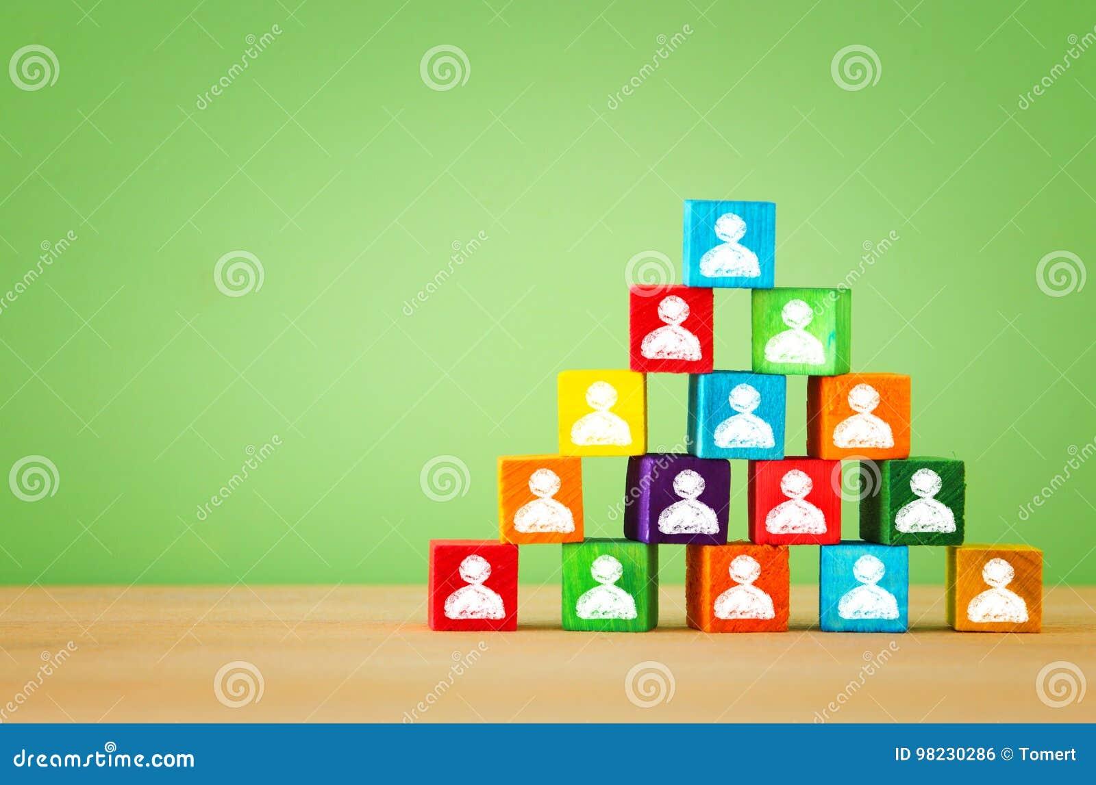 το ξύλο εμποδίζει την πυραμίδα με τα εικονίδια ανθρώπων, τα ανθρώπινα δυναμικά και τη διοικητική έννοια