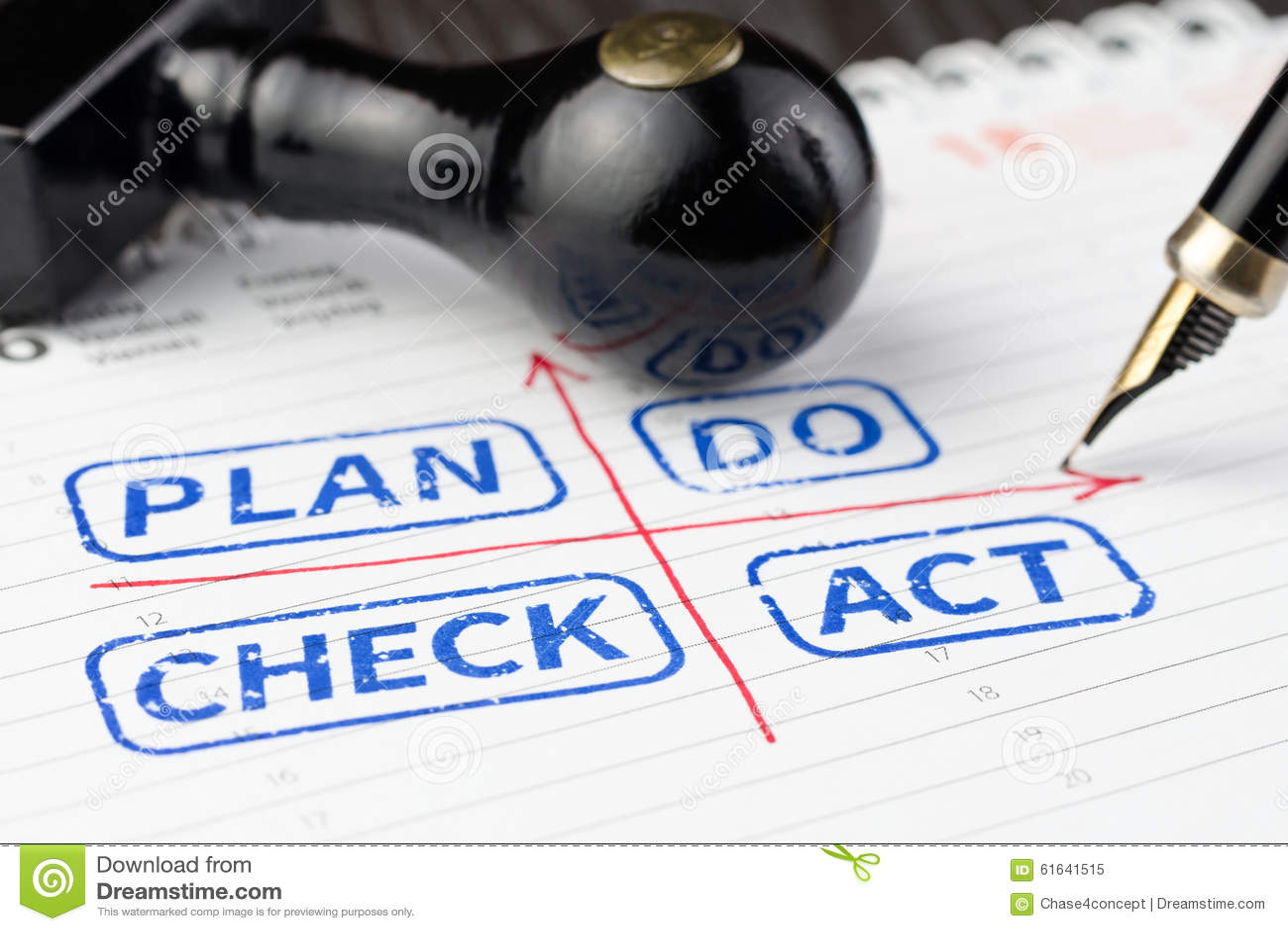 Το σχέδιο ελέγχει την πράξη που σφραγίζεται σε έναν αρμόδιο για το σχεδιασμό