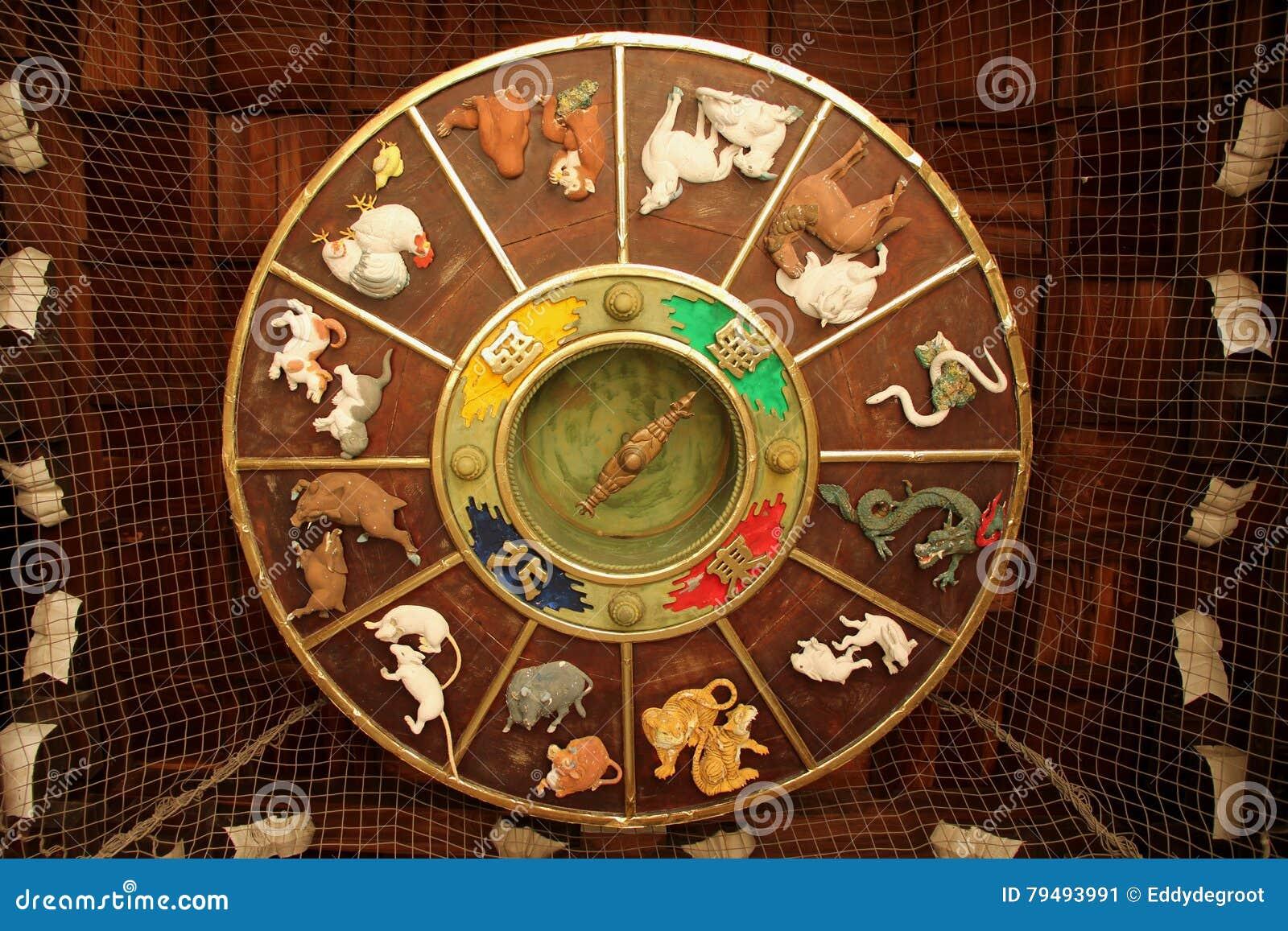 το ψαλίδισμα περιέχει ψηφιακό zodiac ροδών μονοπατιών απεικόνισης κλίσεων