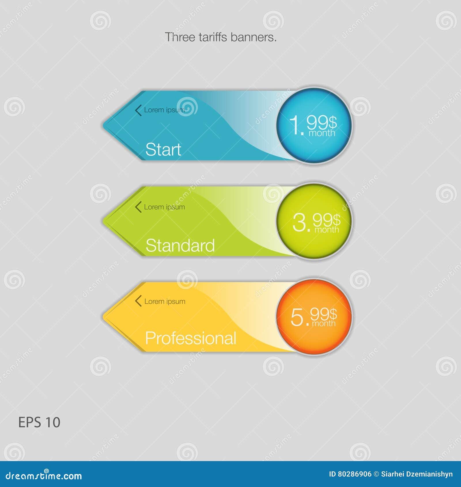 Τριπλό έμβλημα για τη φιλοξενία Τρία εμβλήματα δασμολογίων Πίνακας τιμολόγησης Ιστού Διανυσματικό σχέδιο για τον Ιστό app Ύφος βε