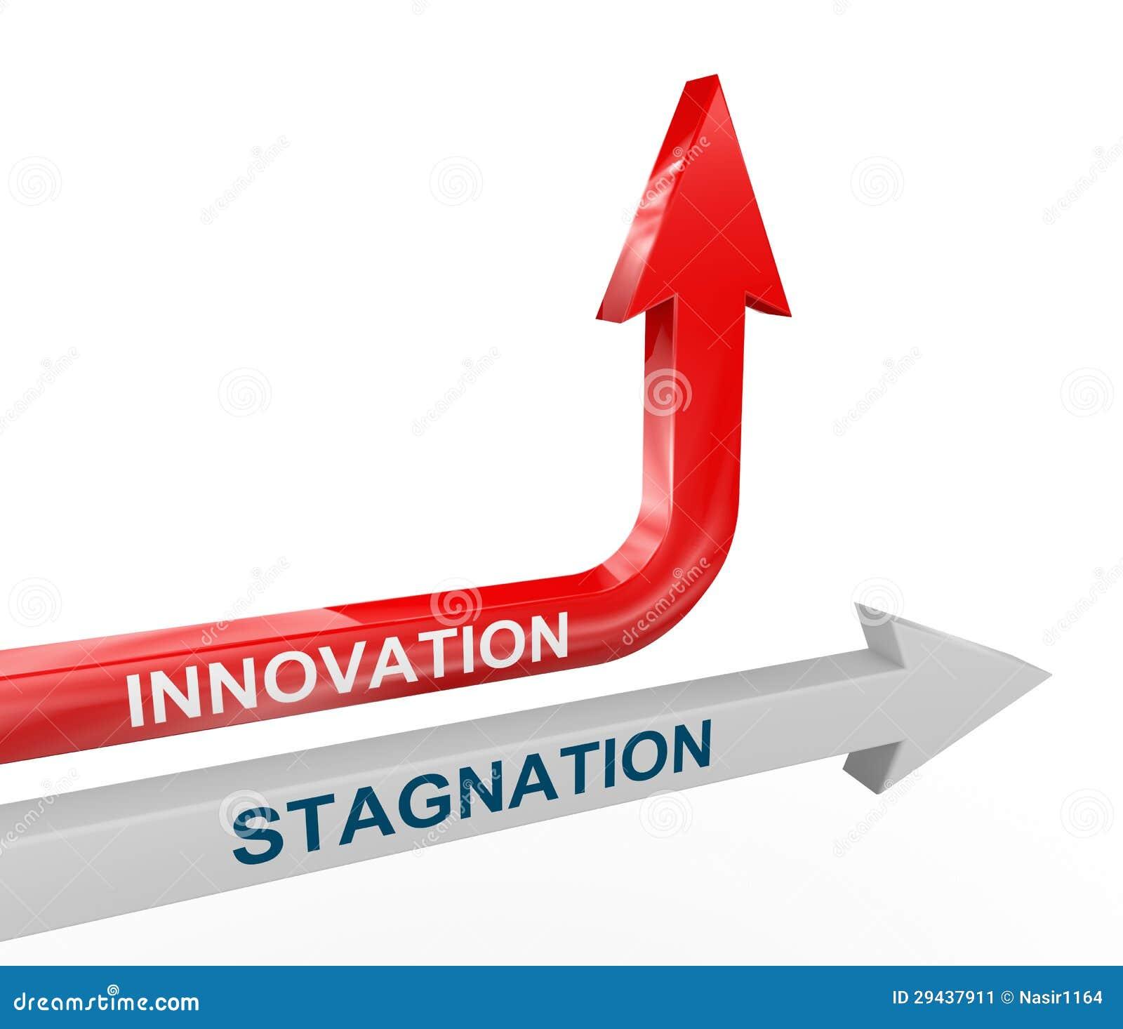 τρισδιάστατα βέλη στασιμότητας και καινοτομίας