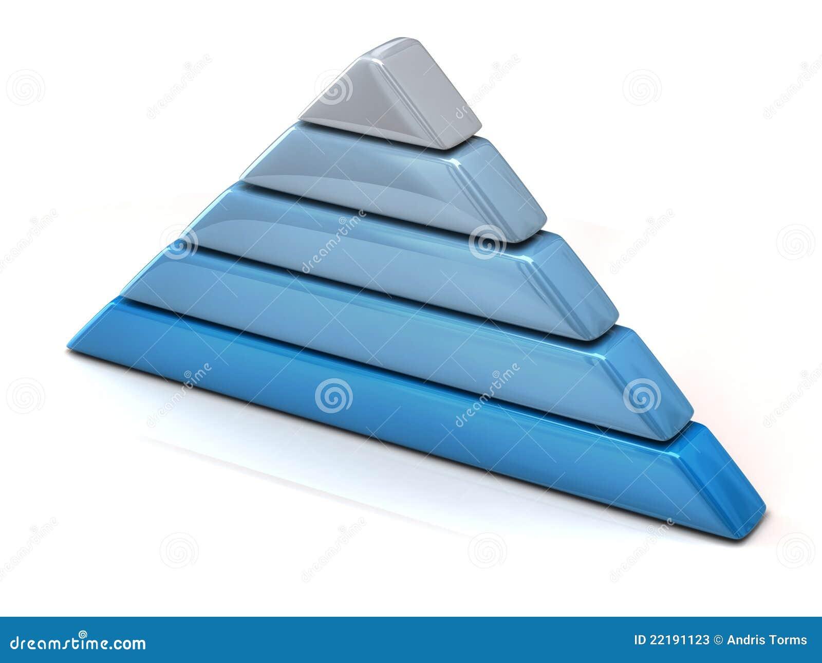 τρισδιάστατη πυραμίδα δι&alph