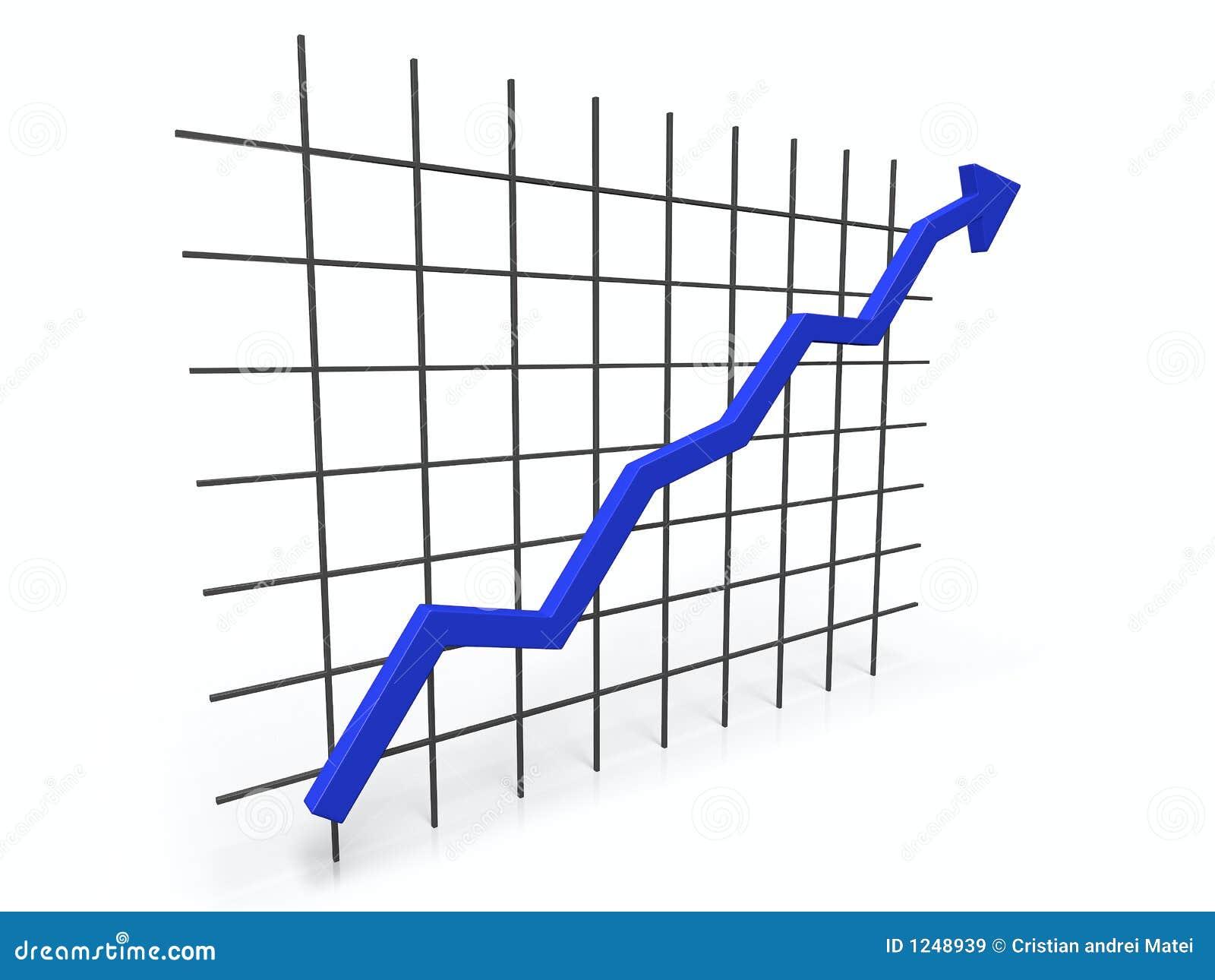 τρισδιάστατο διάγραμμα