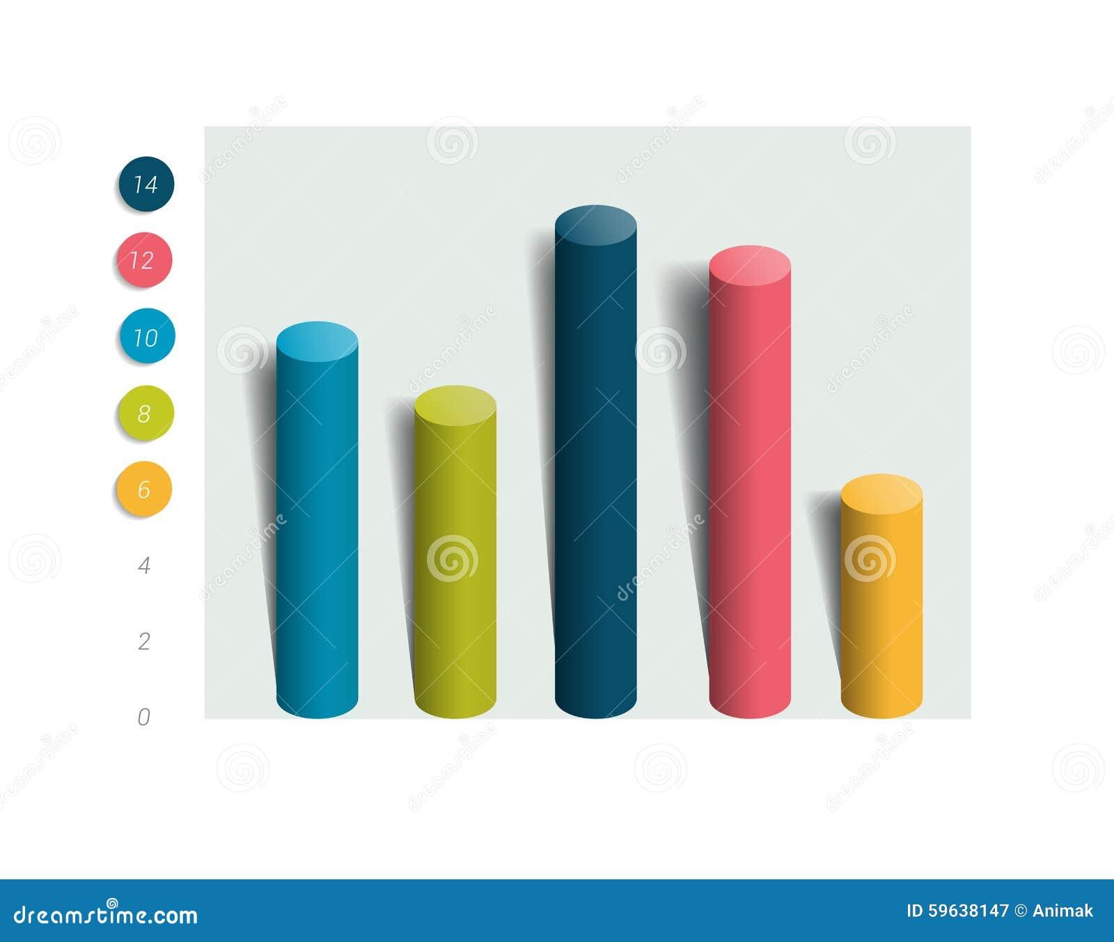 τρισδιάστατο διάγραμμα colummn, γραφική παράσταση Απλά χρώμα editable
