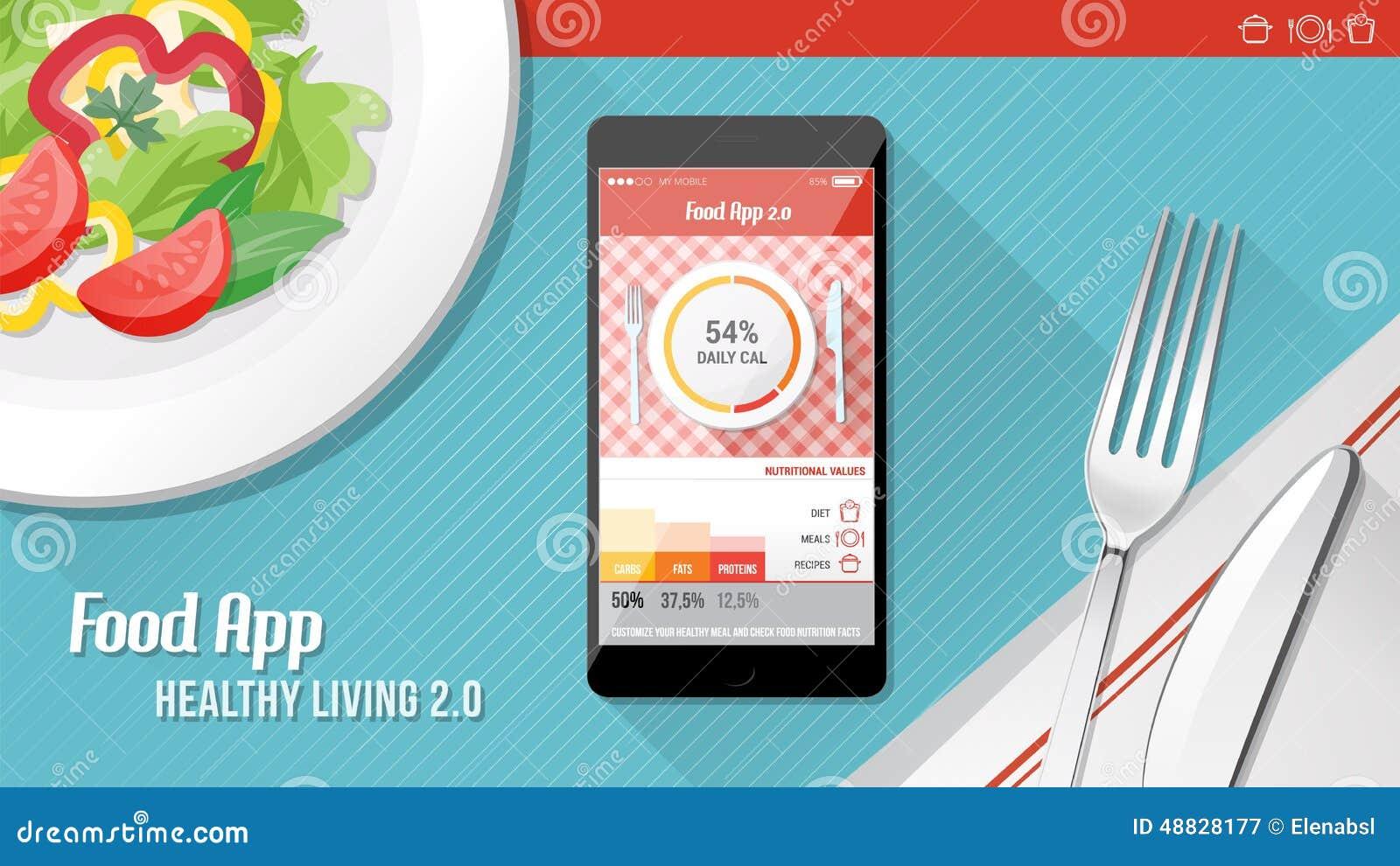 Τρόφιμα app