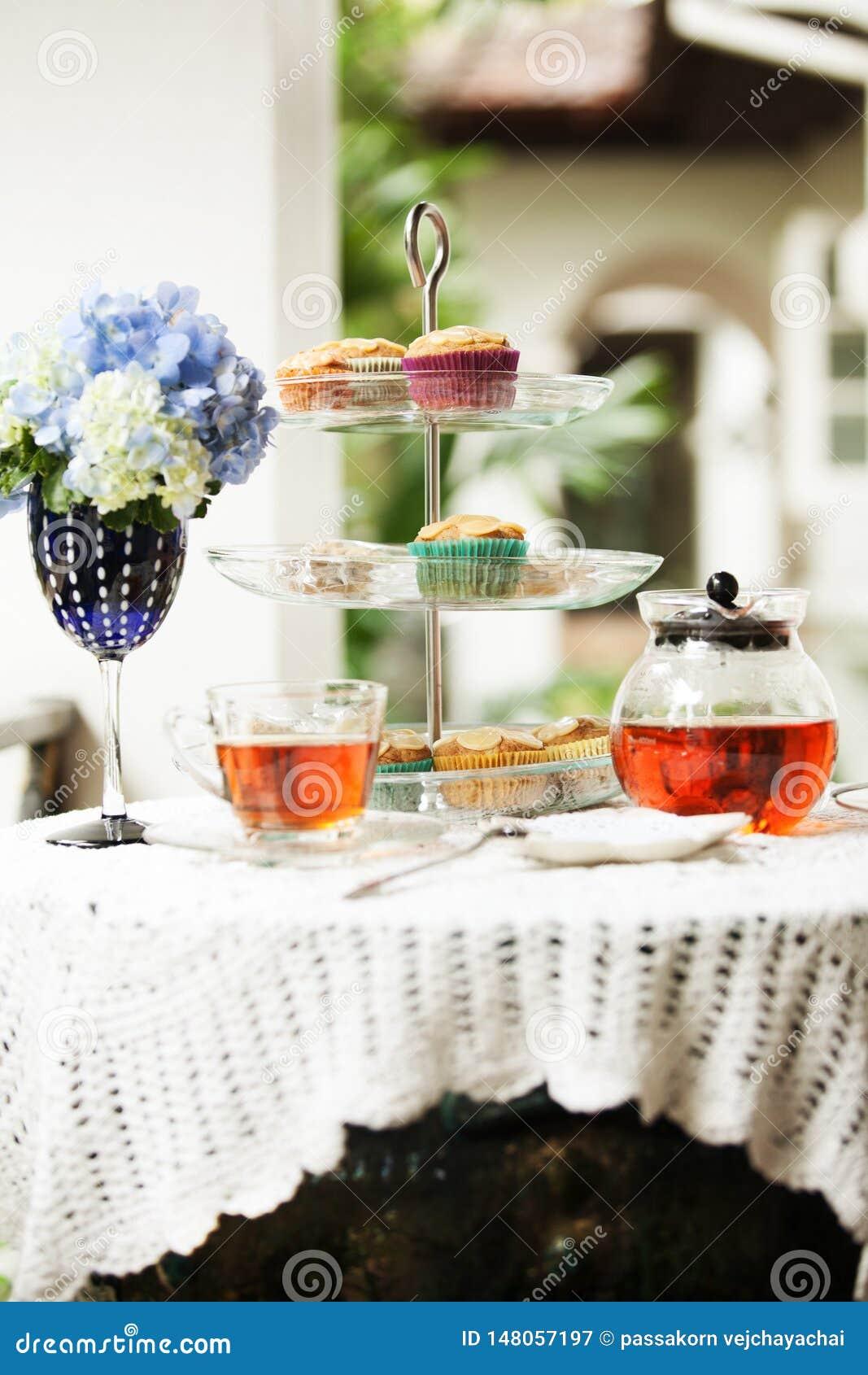 Τσάι απογεύματος