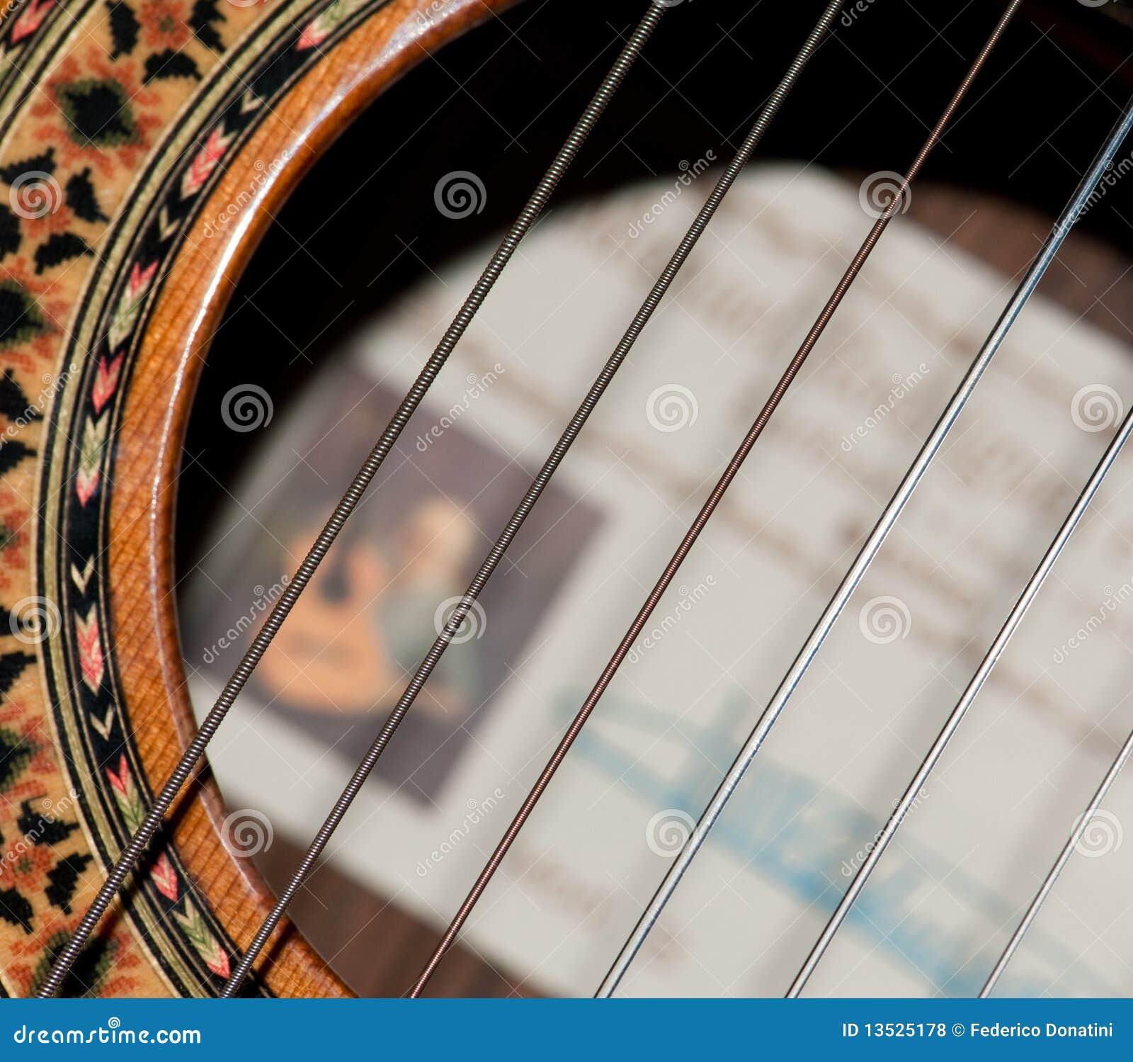 τσιμπήματα κιθάρων