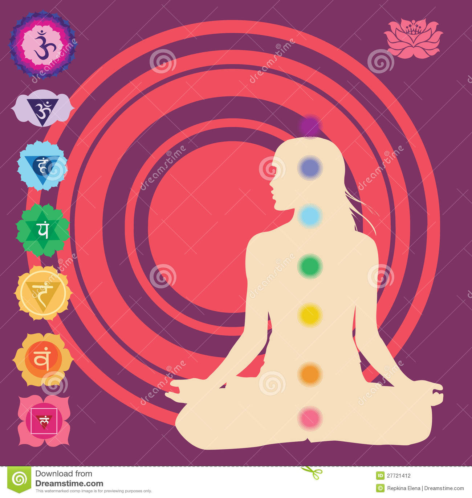 Τυπωμένη ύλη γιόγκας με τα σύμβολα επτά chakras