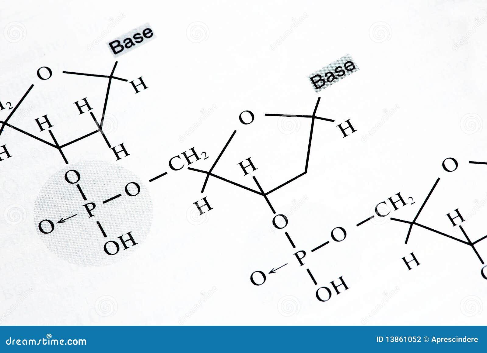 τύποι χημείας