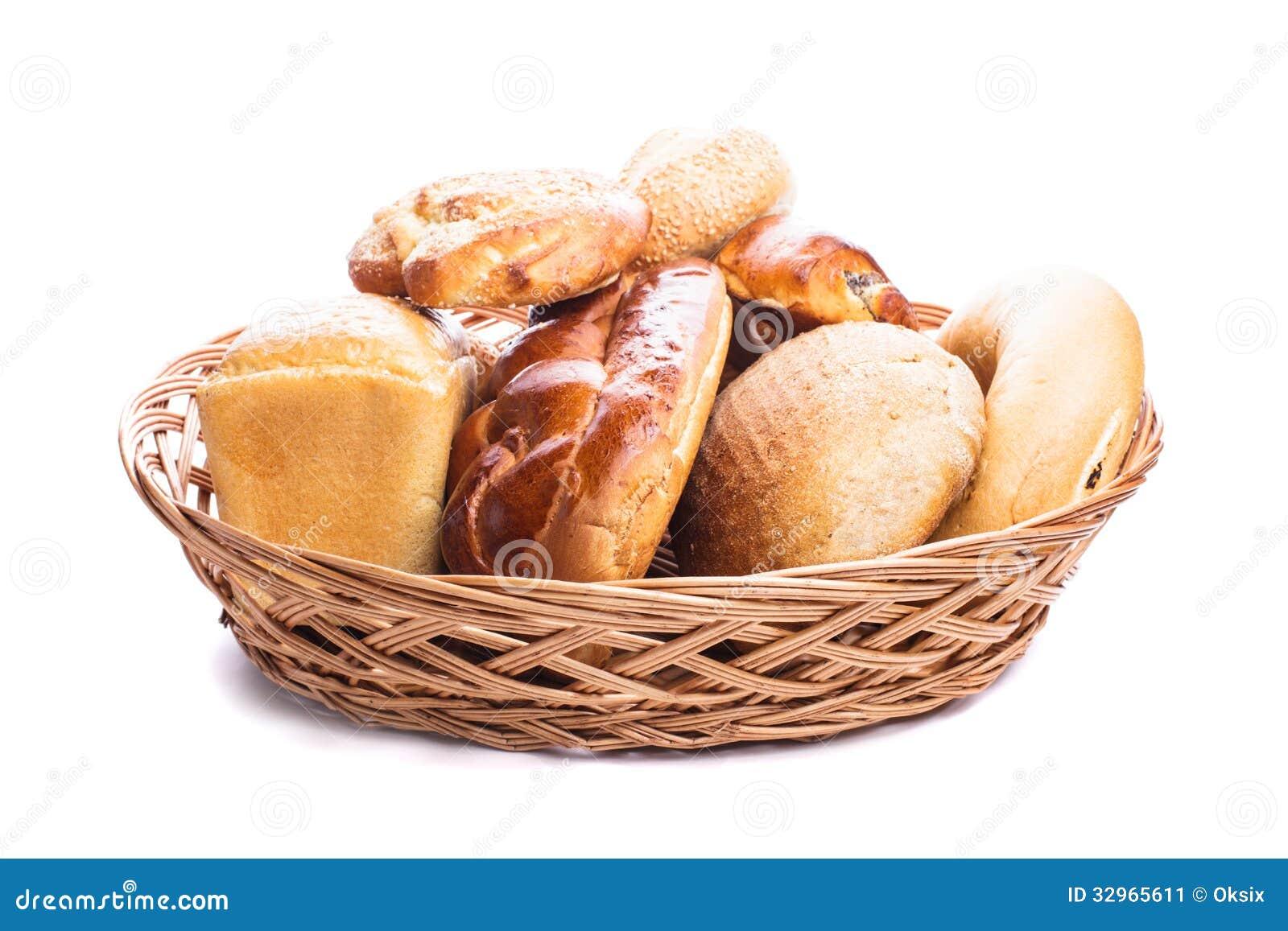 Τύποι ψωμιών