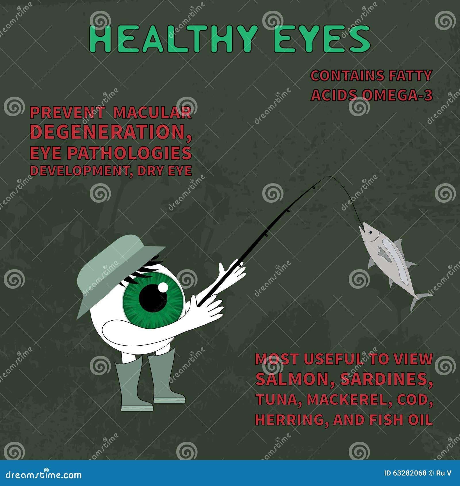 b074194279 Υγιές μάτι Πληροφορίες για τα οφέλη των ψαριών για την όραση ...
