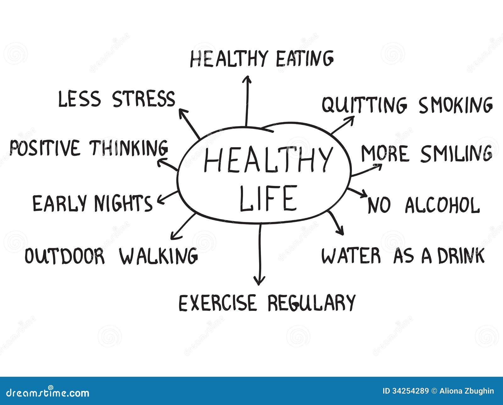 Υγιής έννοια ζωής