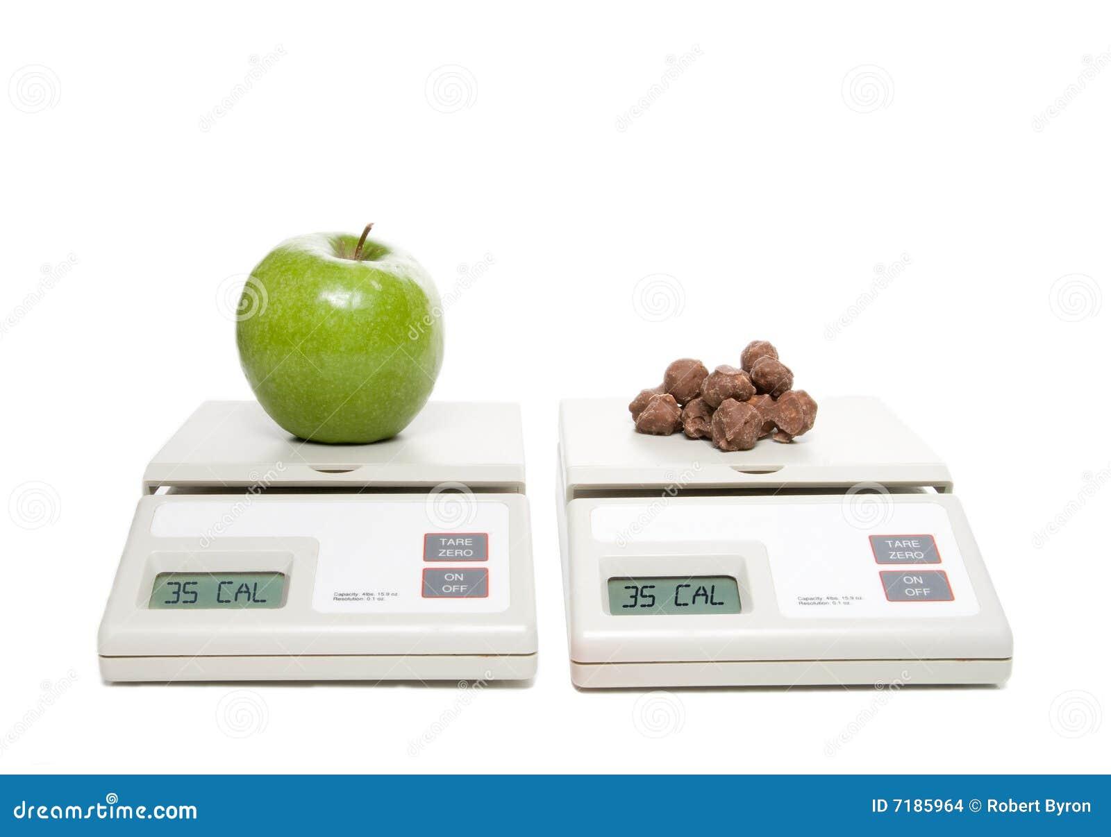 Υγιής επιλογή