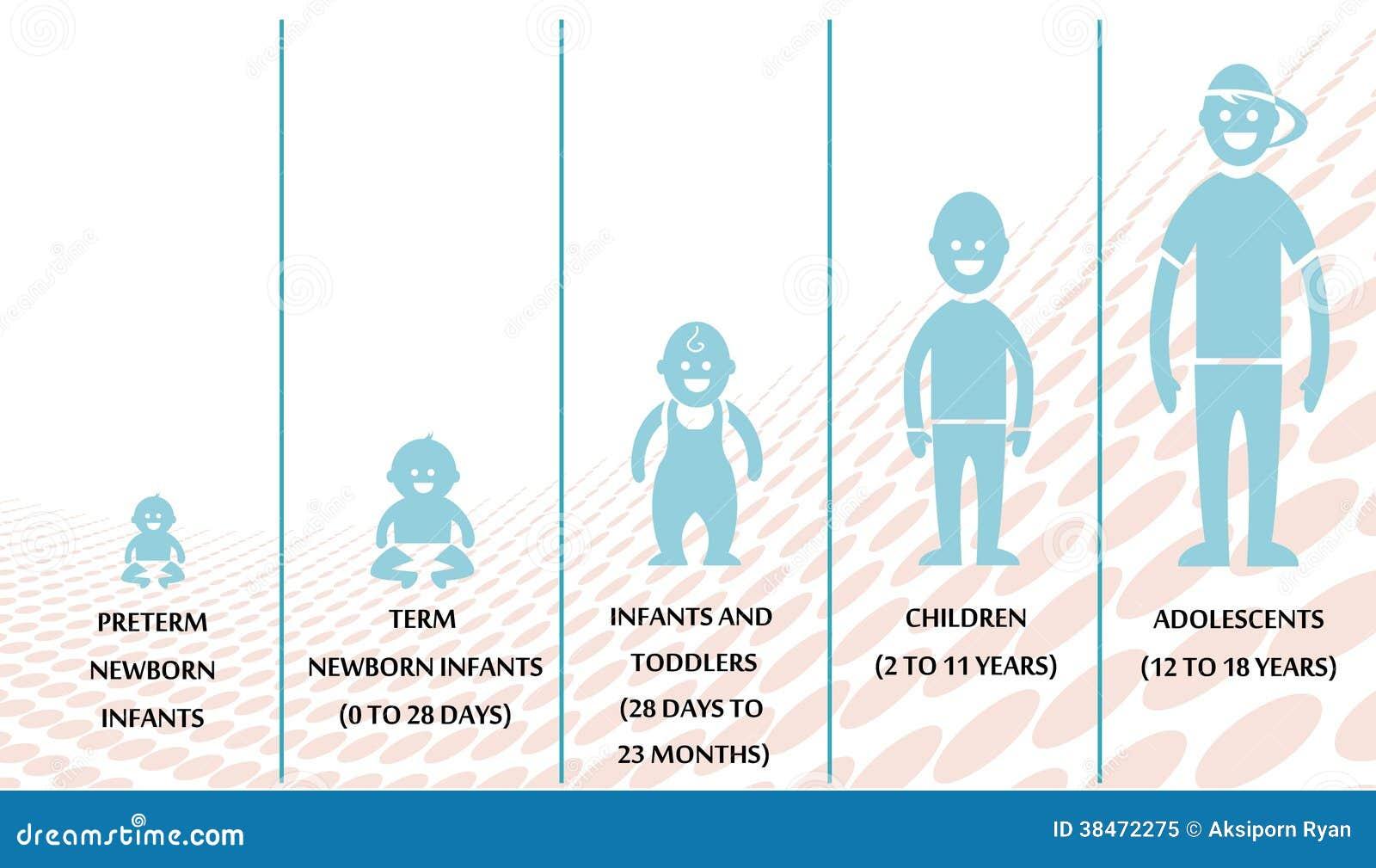 Υπεύθυνος για την ανάπτυξη παιδιών