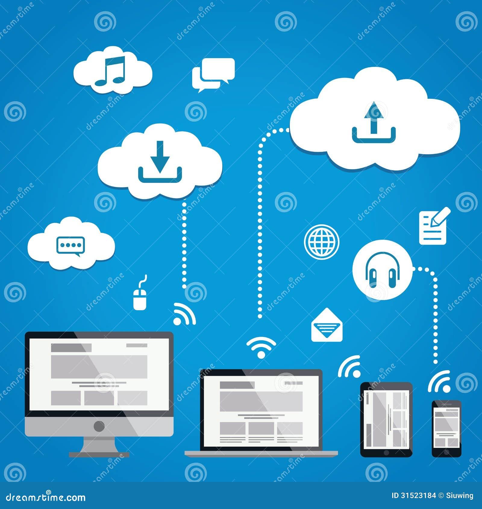 Υπηρεσία Infographics σύννεφων