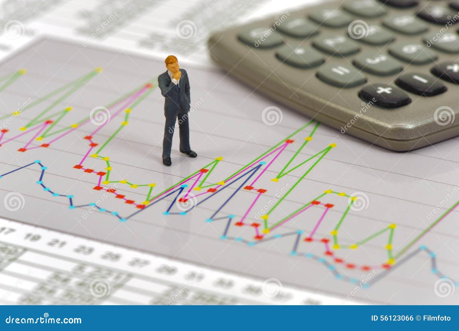 Υπολογισμός χρηματοδότησης και προϋπολογισμών