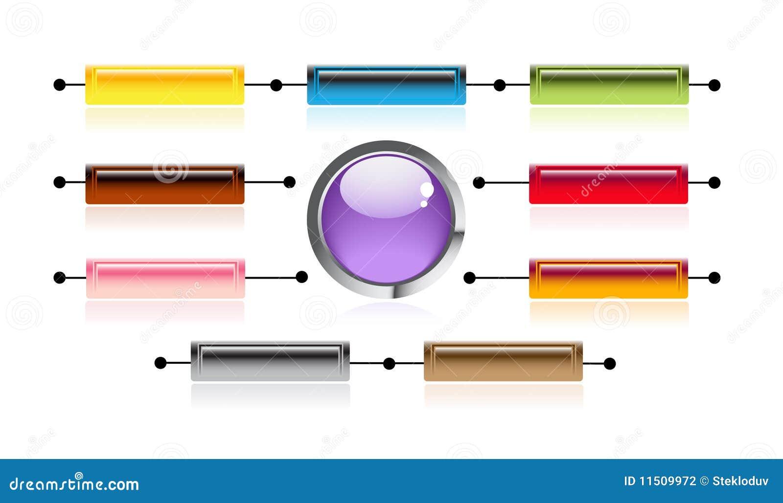φωτεινό κουμπί Διαδίκτυ&omicron