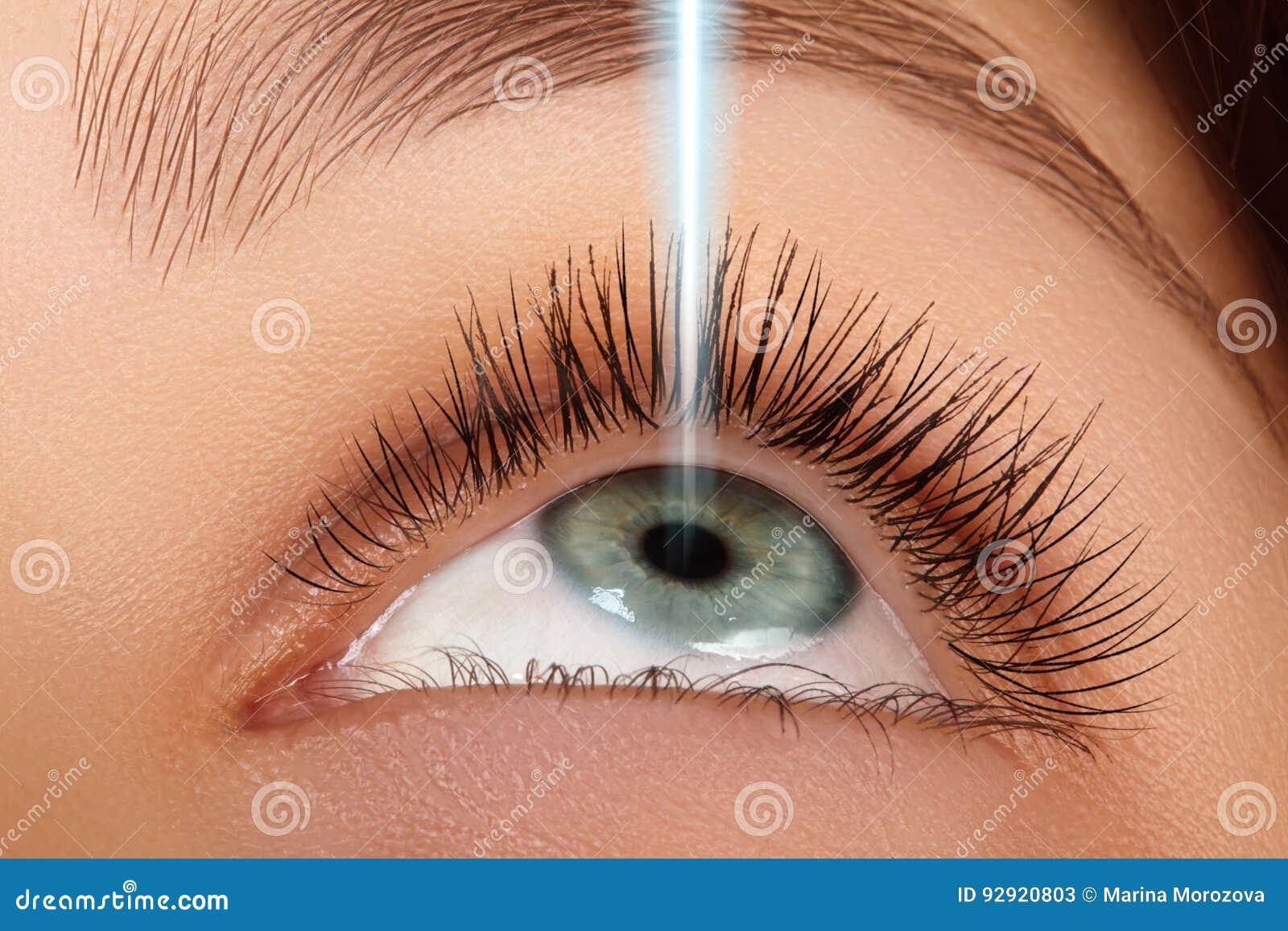 Χειρουργική επέμβαση και διόρθωση λέιζερ στο θηλυκό μάτι ομορφιάς Μακροεντολή των νέων ματιών με τις ακτίνες λέιζερ Υγειονομική π