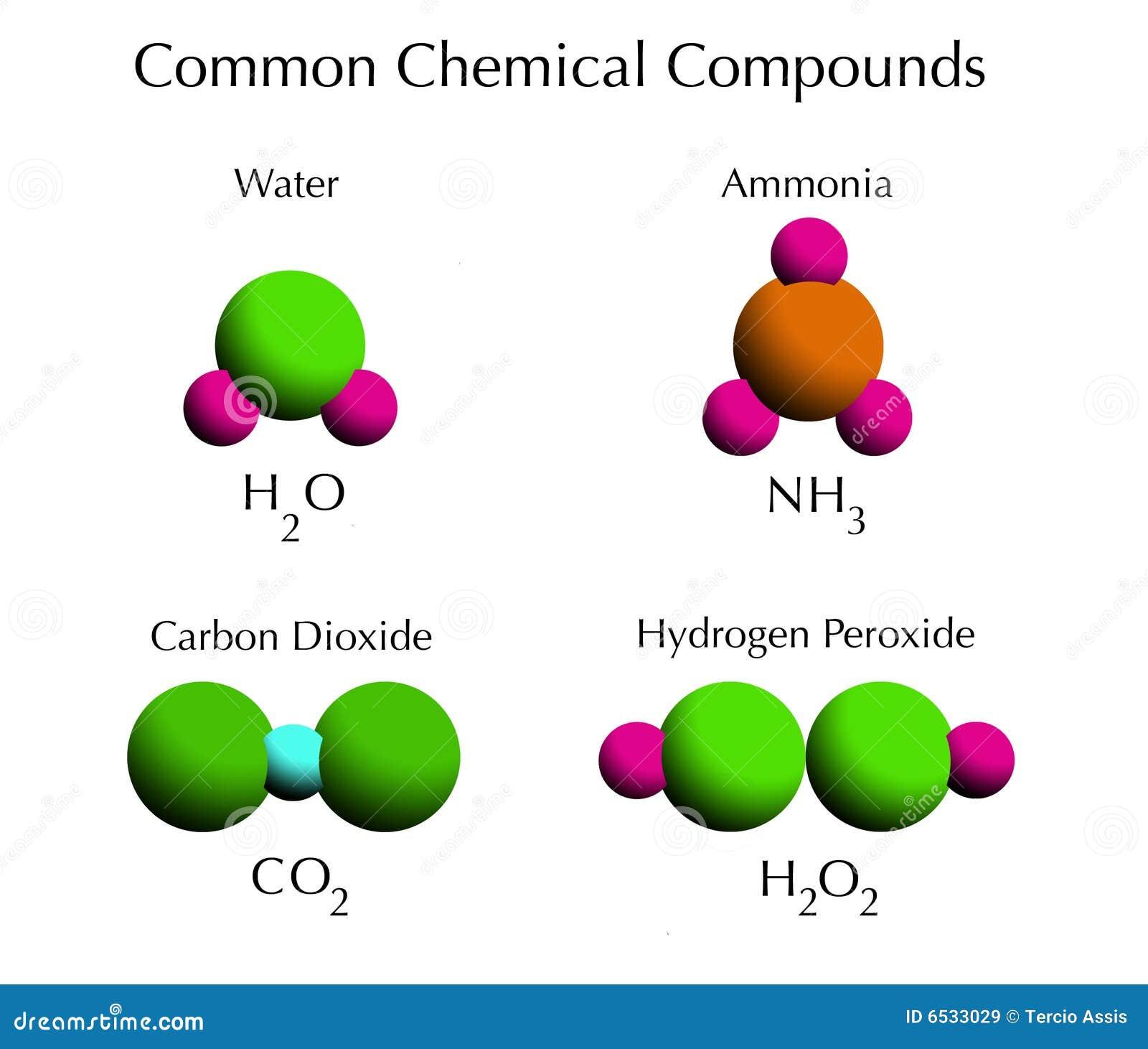 χημικές κοινές ενώσεις