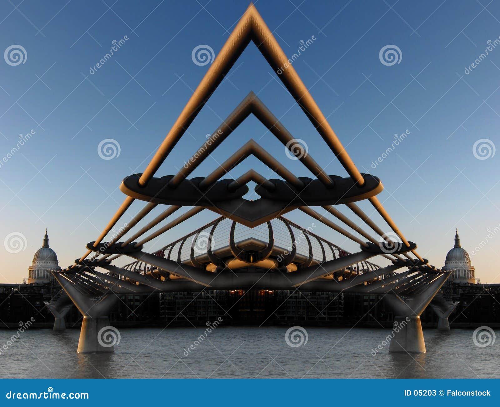 χιλιετία γεφυρών