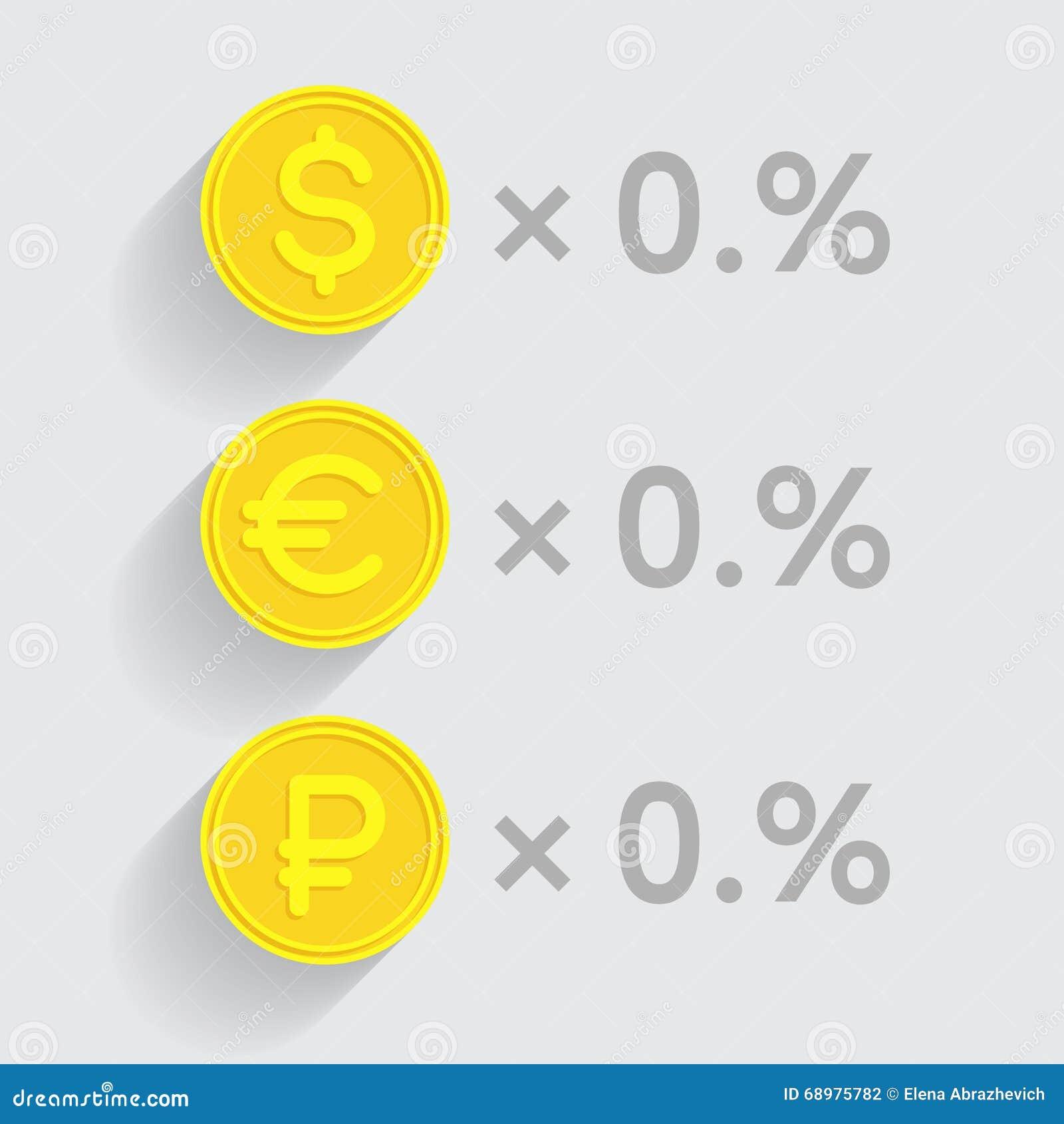 Χρυσά νομίσματα με τα σημάδια δολαρίων, ευρώ και ρουβλιών στους επιχείρηση-τύπους