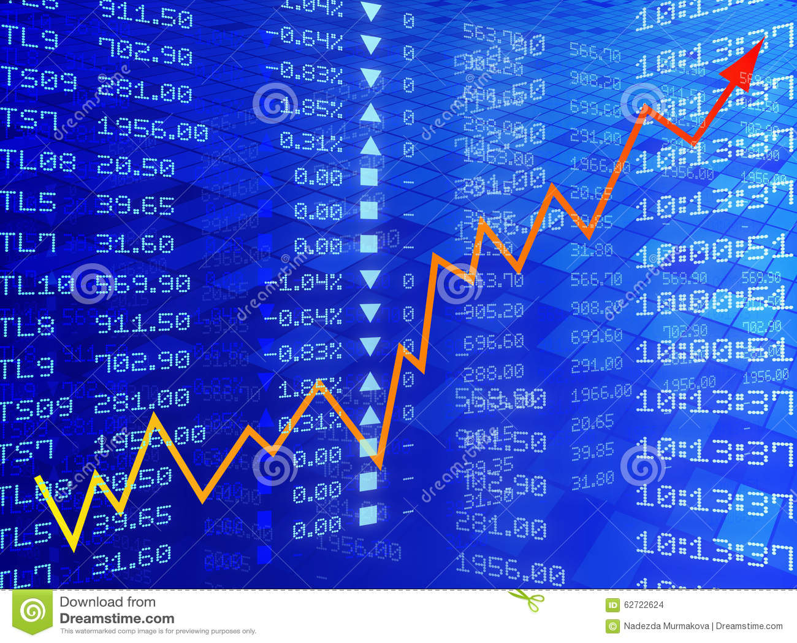 Ψηφιακή απεικόνιση της γραφικής παράστασης χρηματιστηρίου