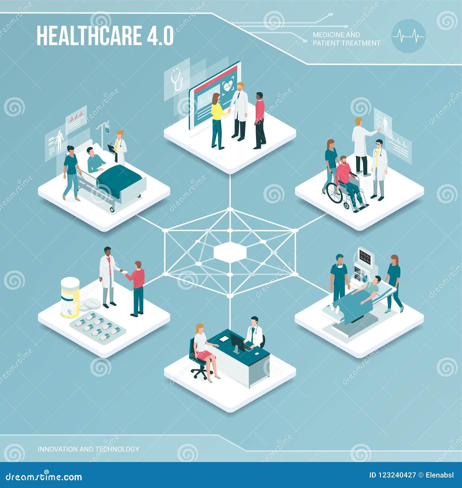 Ψηφιακός πυρήνας: σε απευθείας σύνδεση υγειονομική περίθαλψη και ιατρικές υπηρεσίες