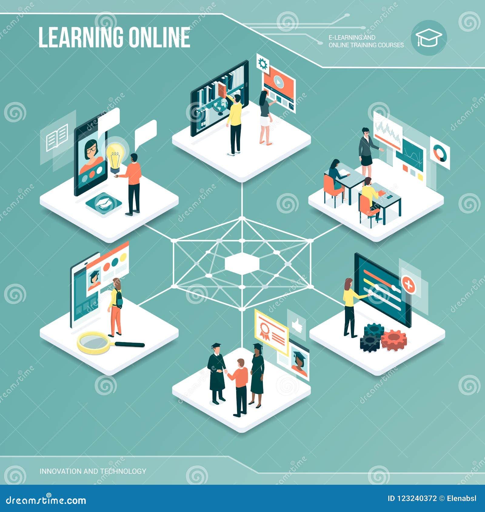 Ψηφιακός πυρήνας: on-line μαθαίνοντας