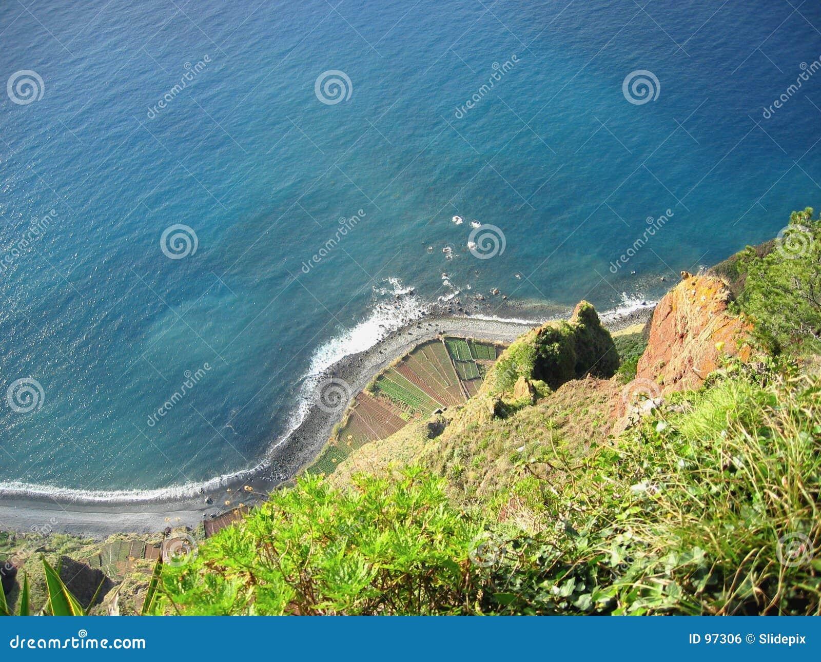 όψη θάλασσας