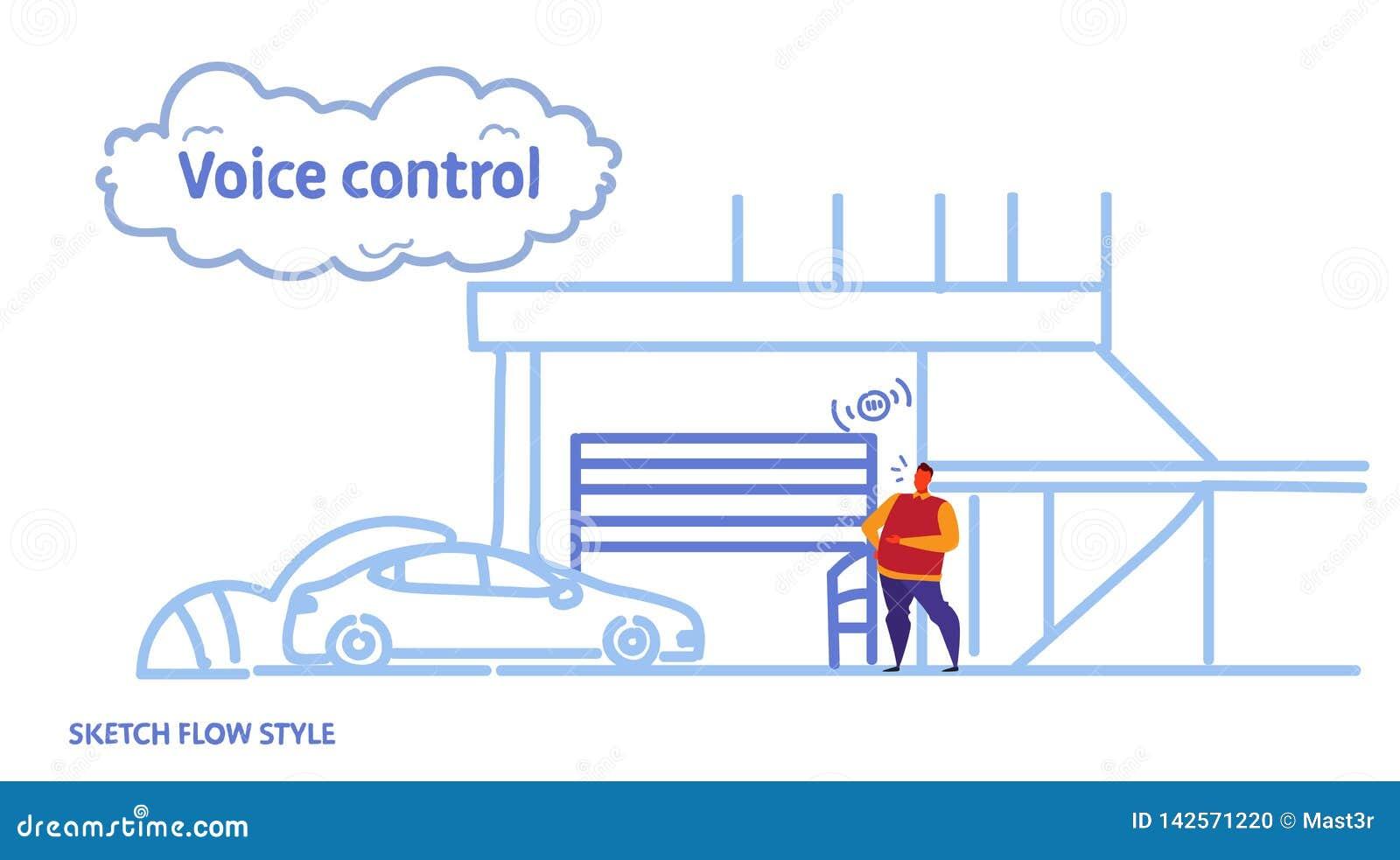 Автоматические шторки ролика контролируемые человеком умным свертывают вверх дверь узнают гараж концепции управлением голоса кома