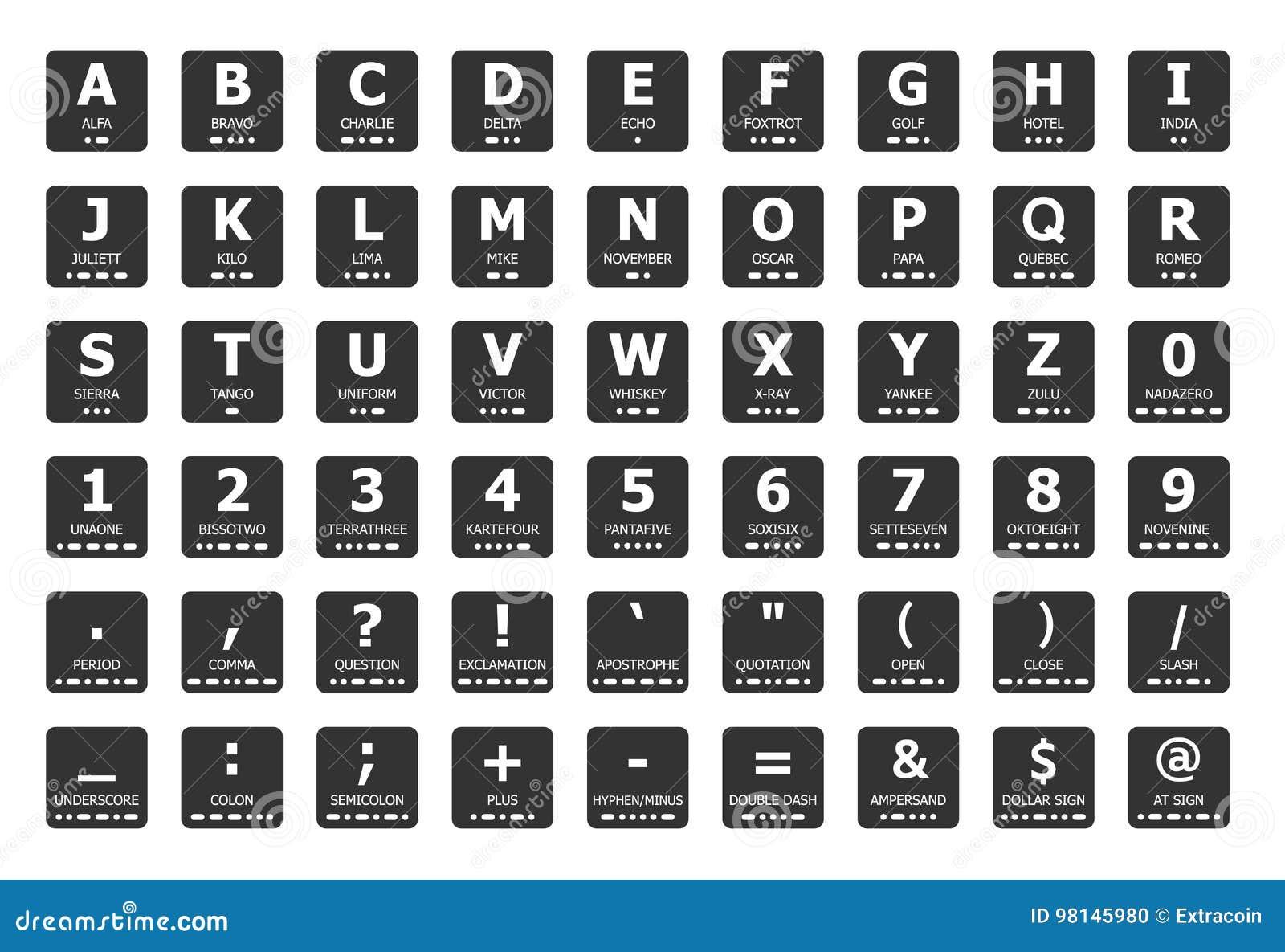 Азбука Морзе и алфавит НАТО фонетический